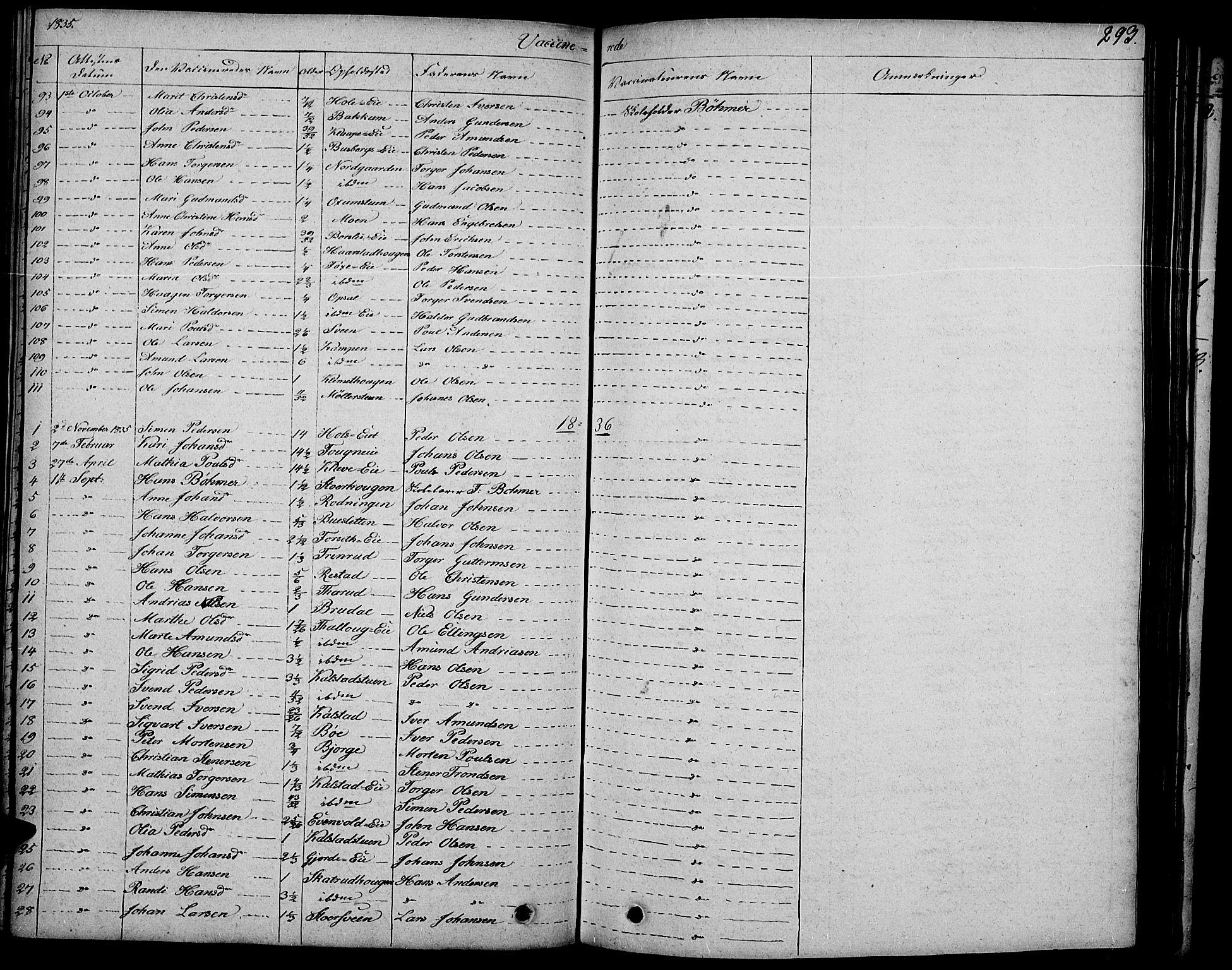 SAH, Gausdal prestekontor, Ministerialbok nr. 6, 1830-1839, s. 293