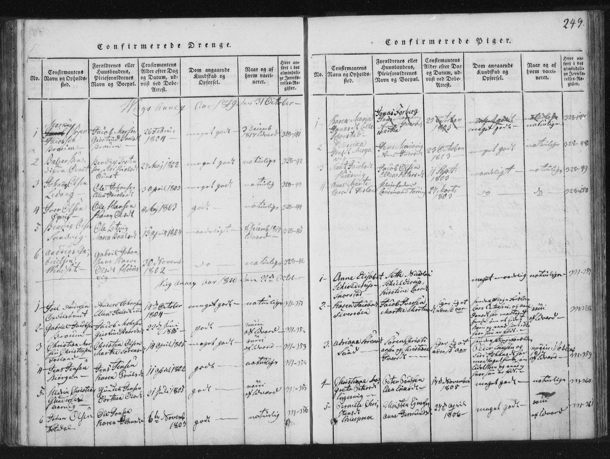 SAT, Ministerialprotokoller, klokkerbøker og fødselsregistre - Nord-Trøndelag, 773/L0609: Ministerialbok nr. 773A03 /2, 1815-1830, s. 249