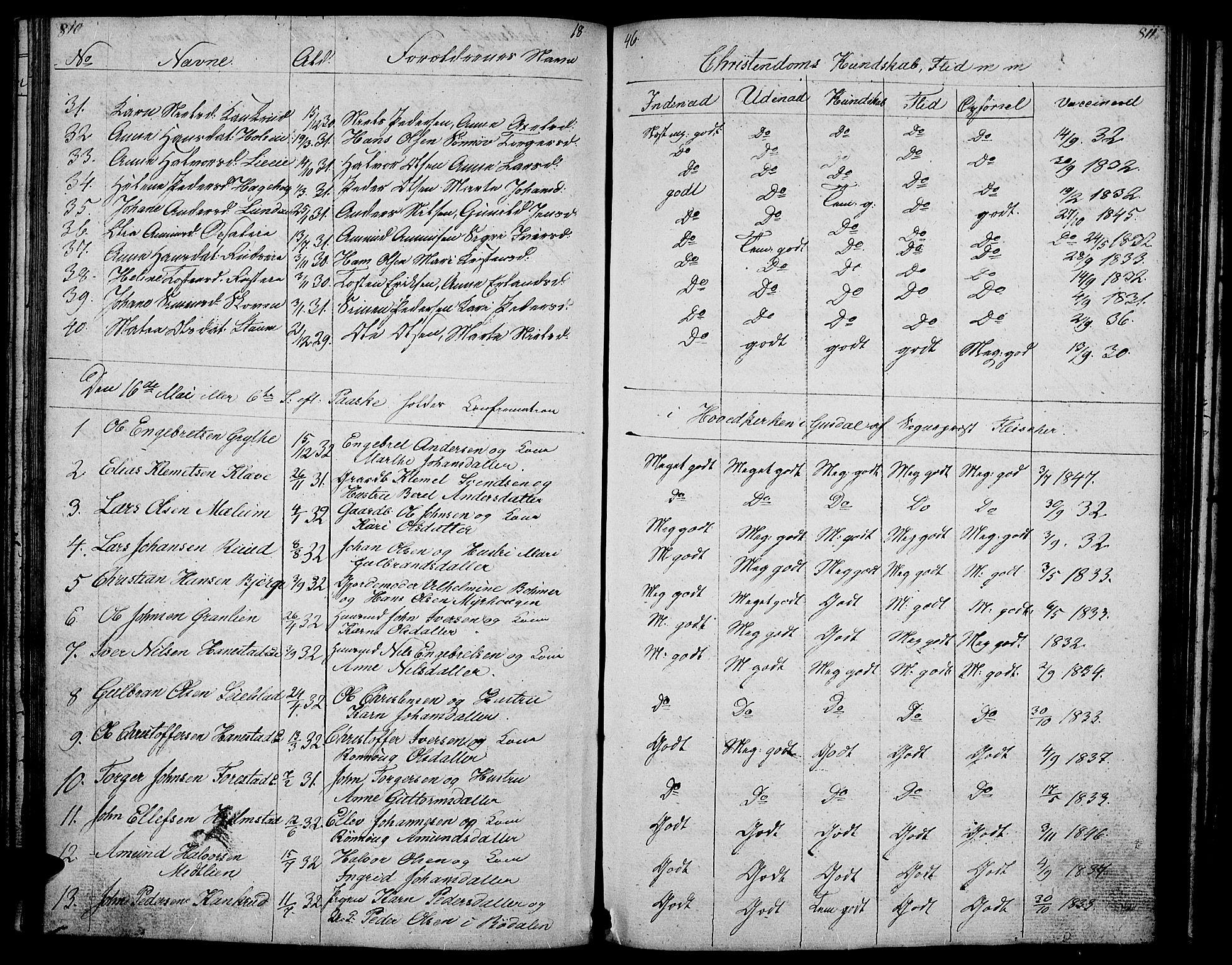 SAH, Gausdal prestekontor, Klokkerbok nr. 4, 1835-1870, s. 810-811