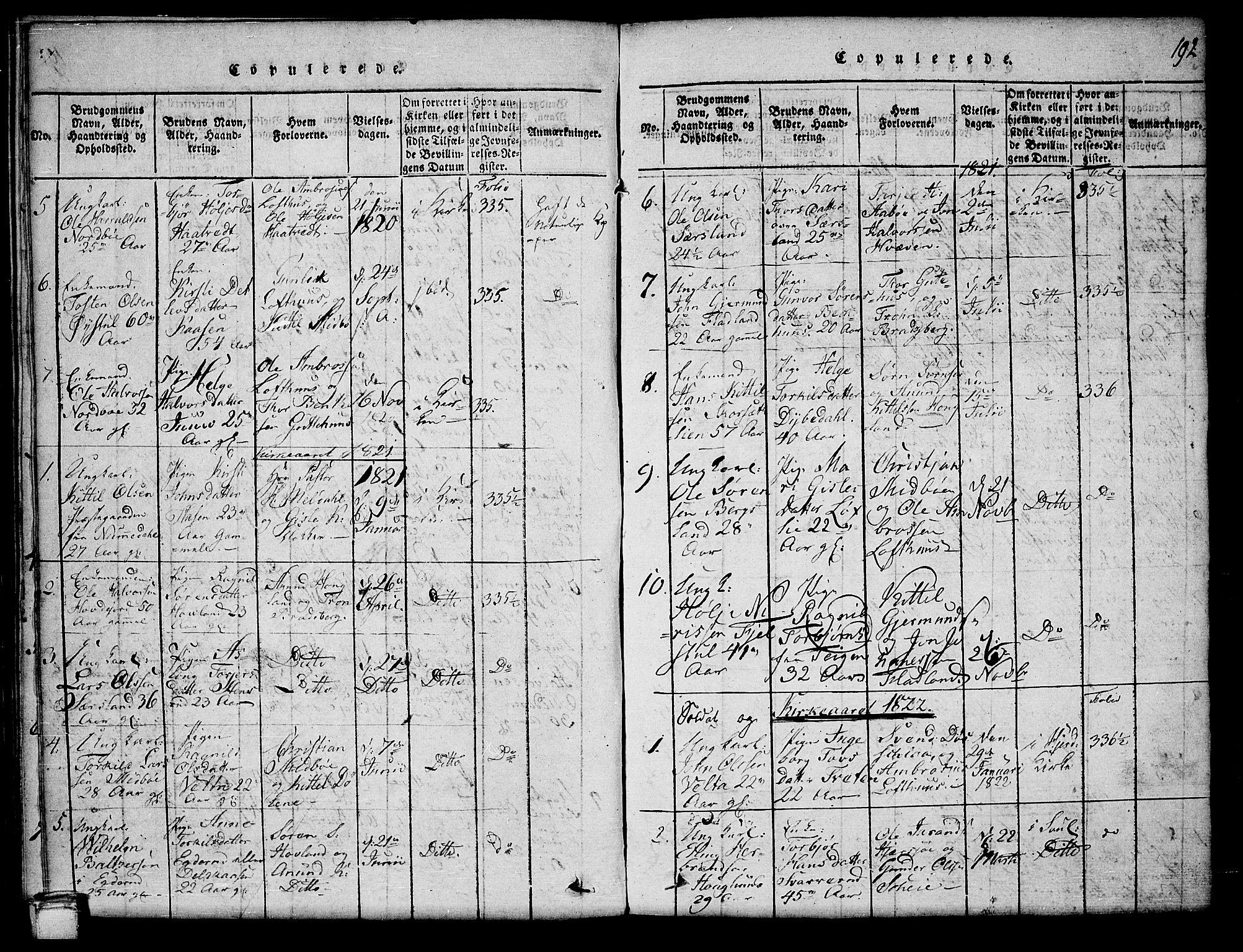 SAKO, Hjartdal kirkebøker, G/Ga/L0001: Klokkerbok nr. I 1, 1815-1842, s. 192