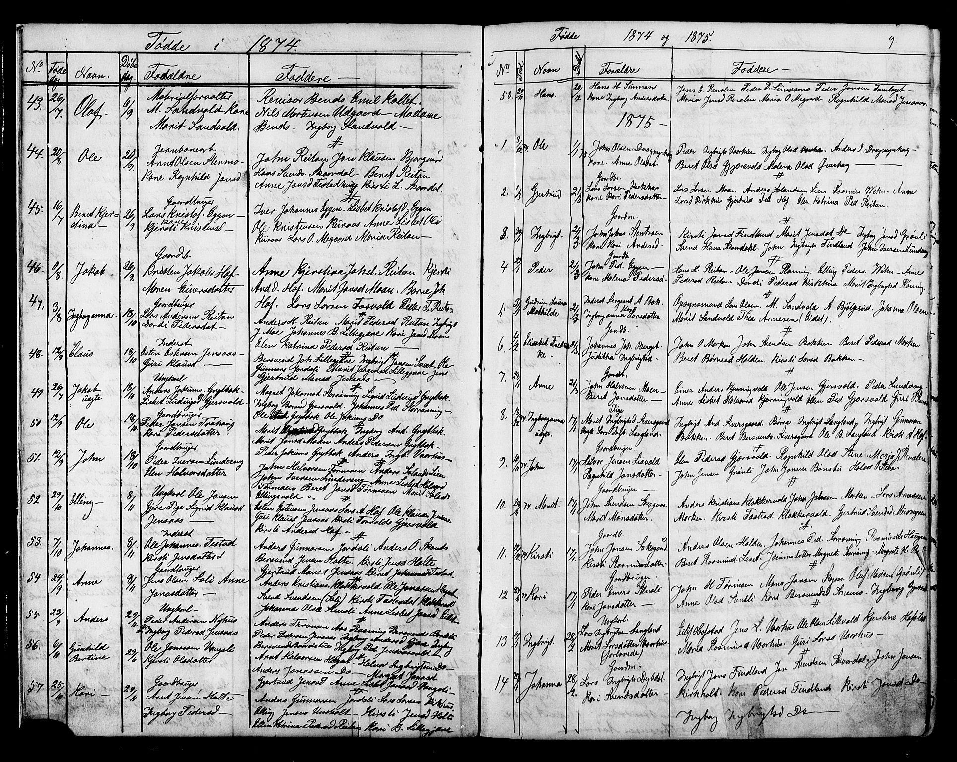 SAT, Ministerialprotokoller, klokkerbøker og fødselsregistre - Sør-Trøndelag, 686/L0985: Klokkerbok nr. 686C01, 1871-1933, s. 9