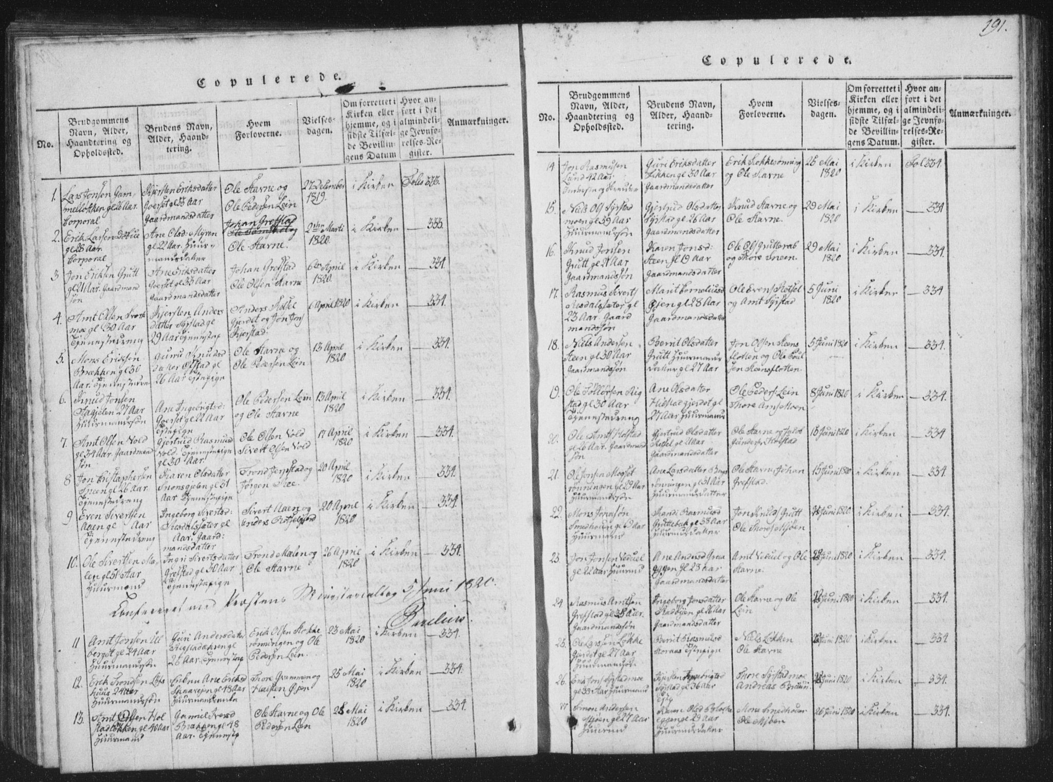 SAT, Ministerialprotokoller, klokkerbøker og fødselsregistre - Sør-Trøndelag, 672/L0862: Klokkerbok nr. 672C01, 1816-1831, s. 191