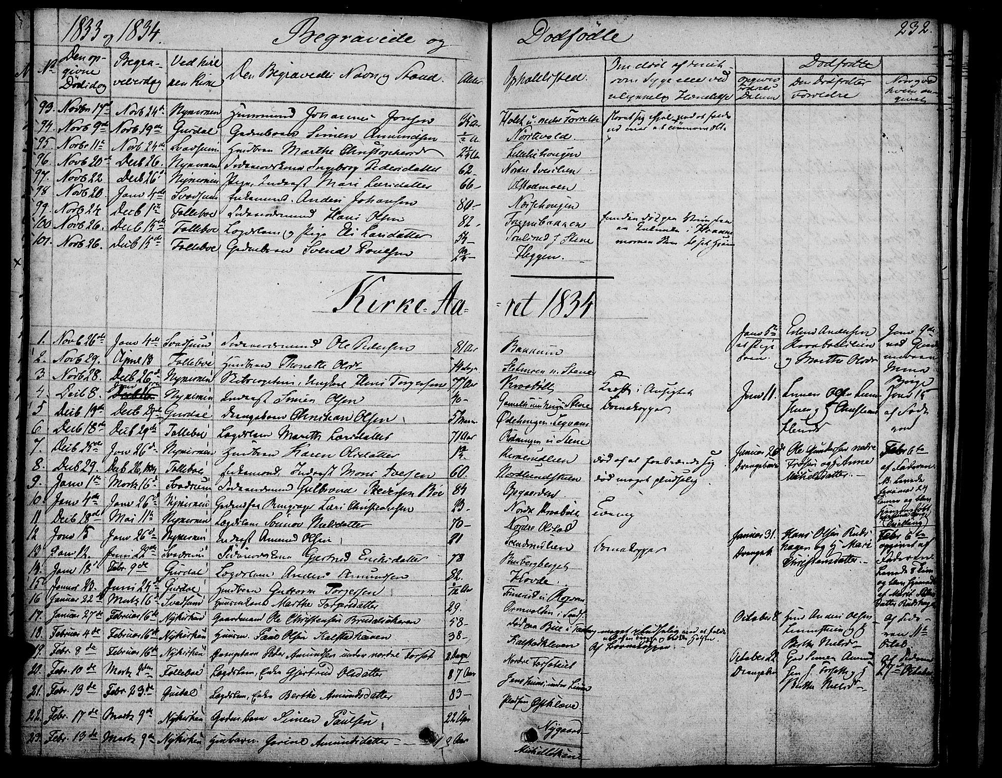 SAH, Gausdal prestekontor, Ministerialbok nr. 6, 1830-1839, s. 232