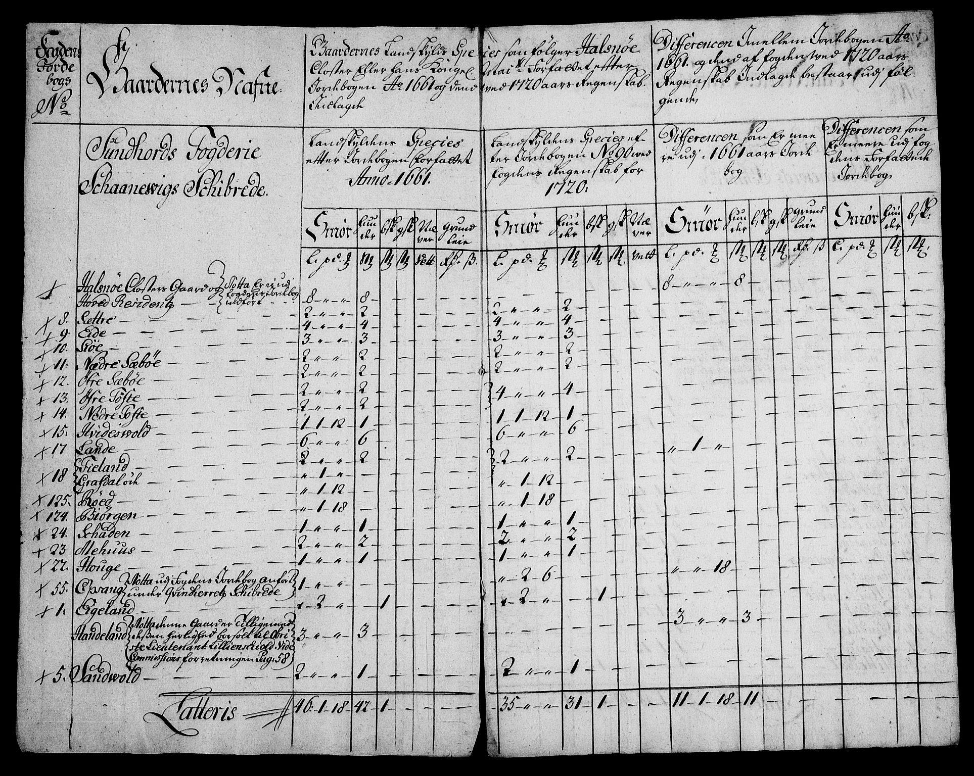 RA, Rentekammeret inntil 1814, Realistisk ordnet avdeling, On/L0005: [Jj 6]: Forskjellige dokumenter om Halsnøy klosters gods, 1697-1770, s. 186