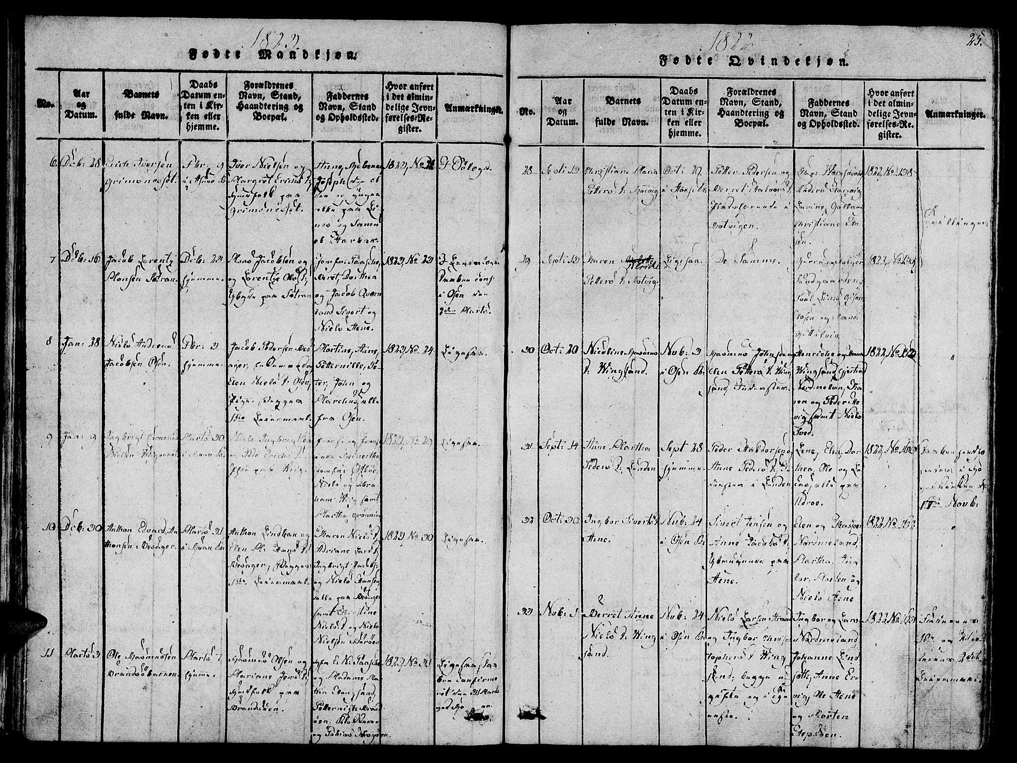 SAT, Ministerialprotokoller, klokkerbøker og fødselsregistre - Sør-Trøndelag, 657/L0702: Ministerialbok nr. 657A03, 1818-1831, s. 25