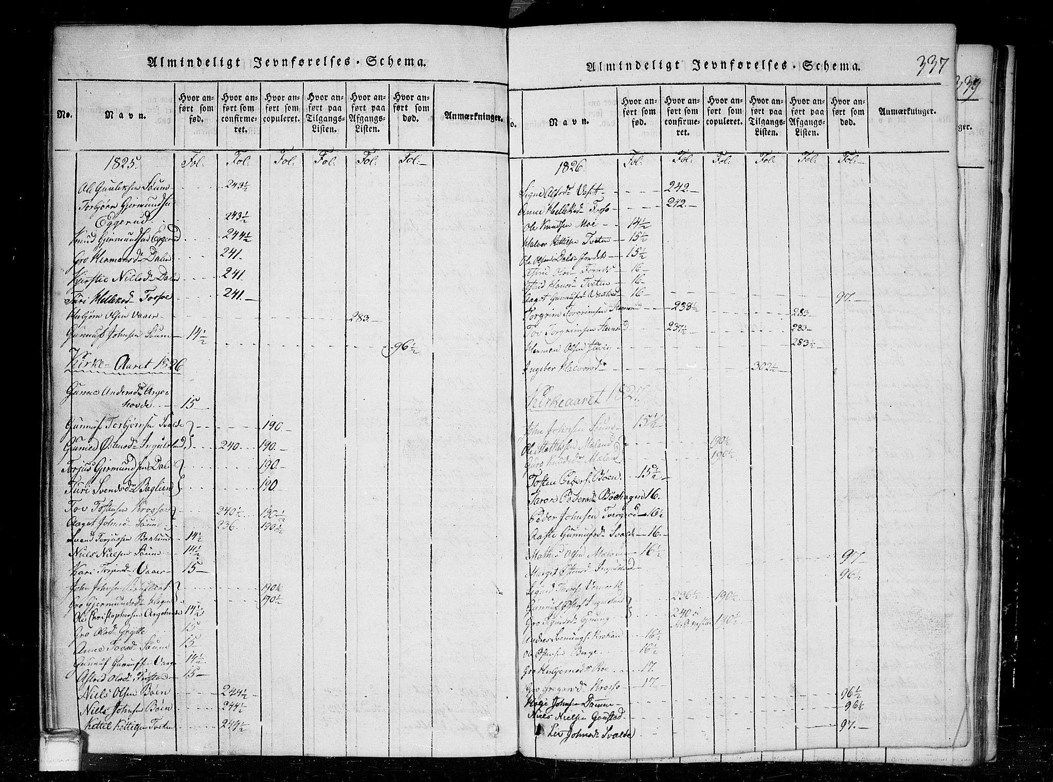 SAKO, Tinn kirkebøker, G/Gc/L0001: Klokkerbok nr. III 1, 1815-1879, s. 337