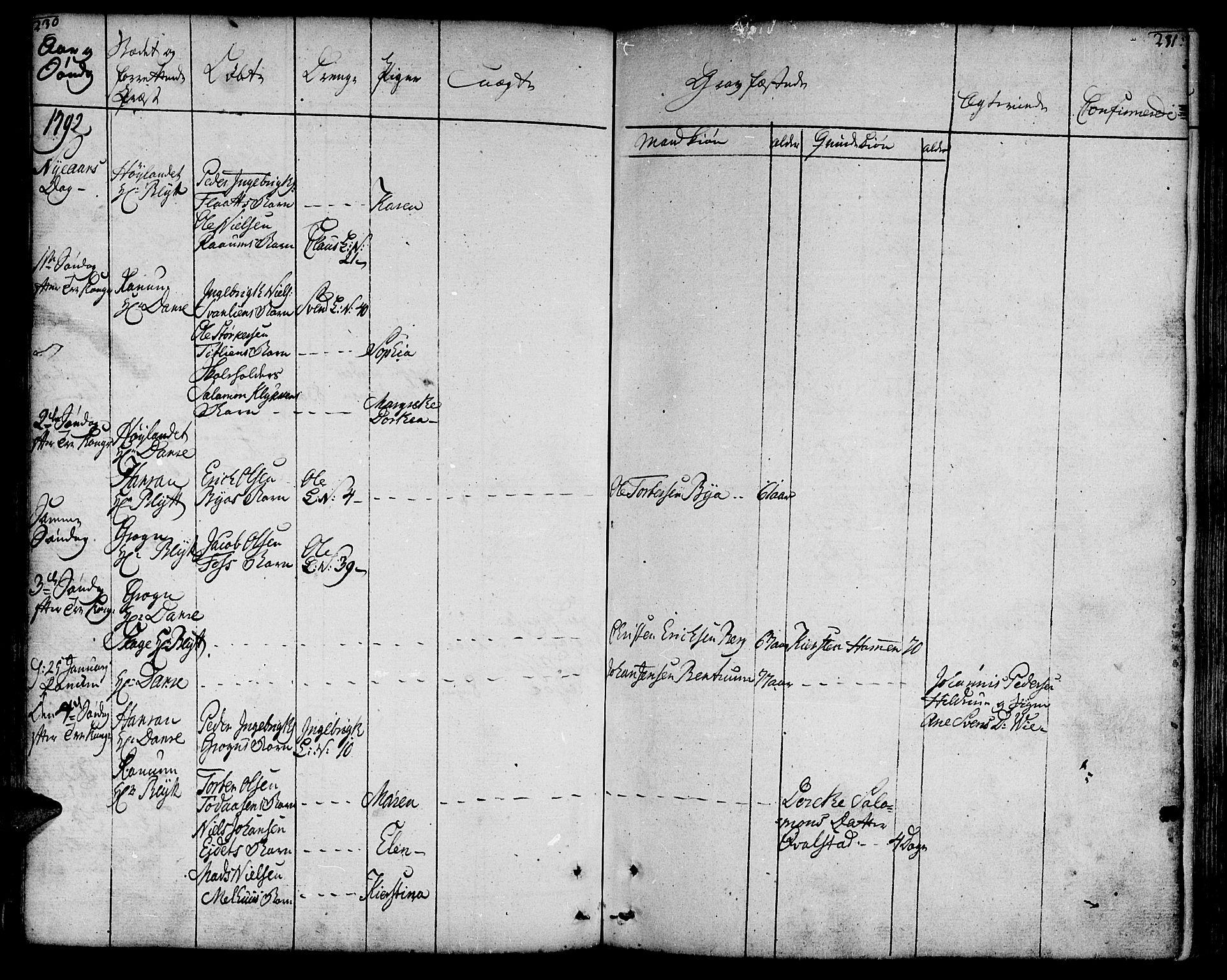 SAT, Ministerialprotokoller, klokkerbøker og fødselsregistre - Nord-Trøndelag, 764/L0544: Ministerialbok nr. 764A04, 1780-1798, s. 230-231