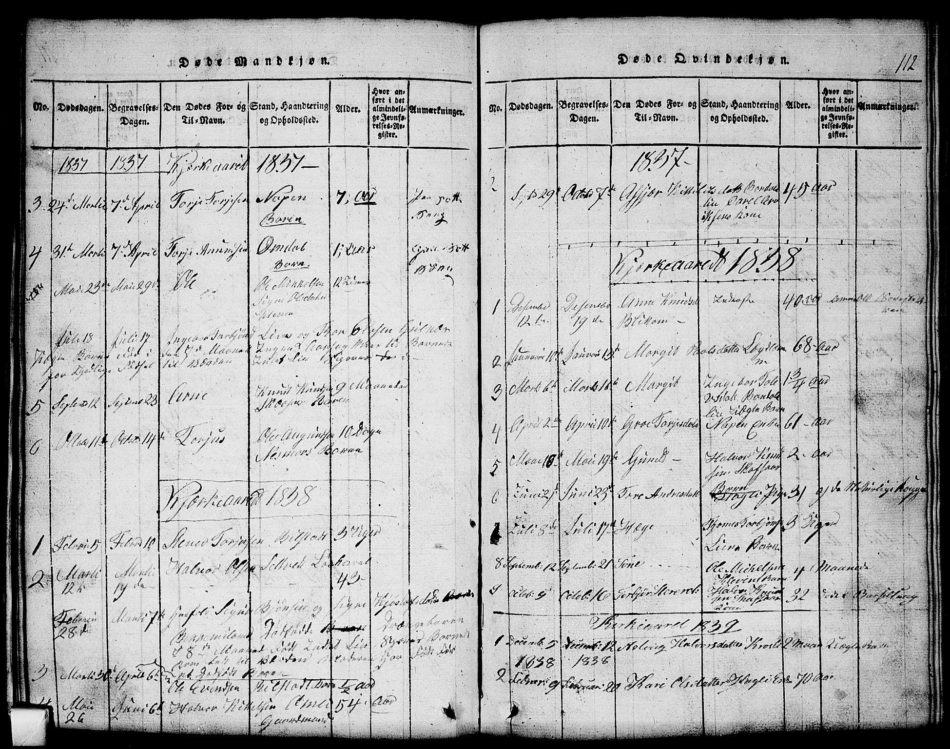 SAKO, Mo kirkebøker, G/Gb/L0001: Klokkerbok nr. II 1, 1814-1843, s. 112