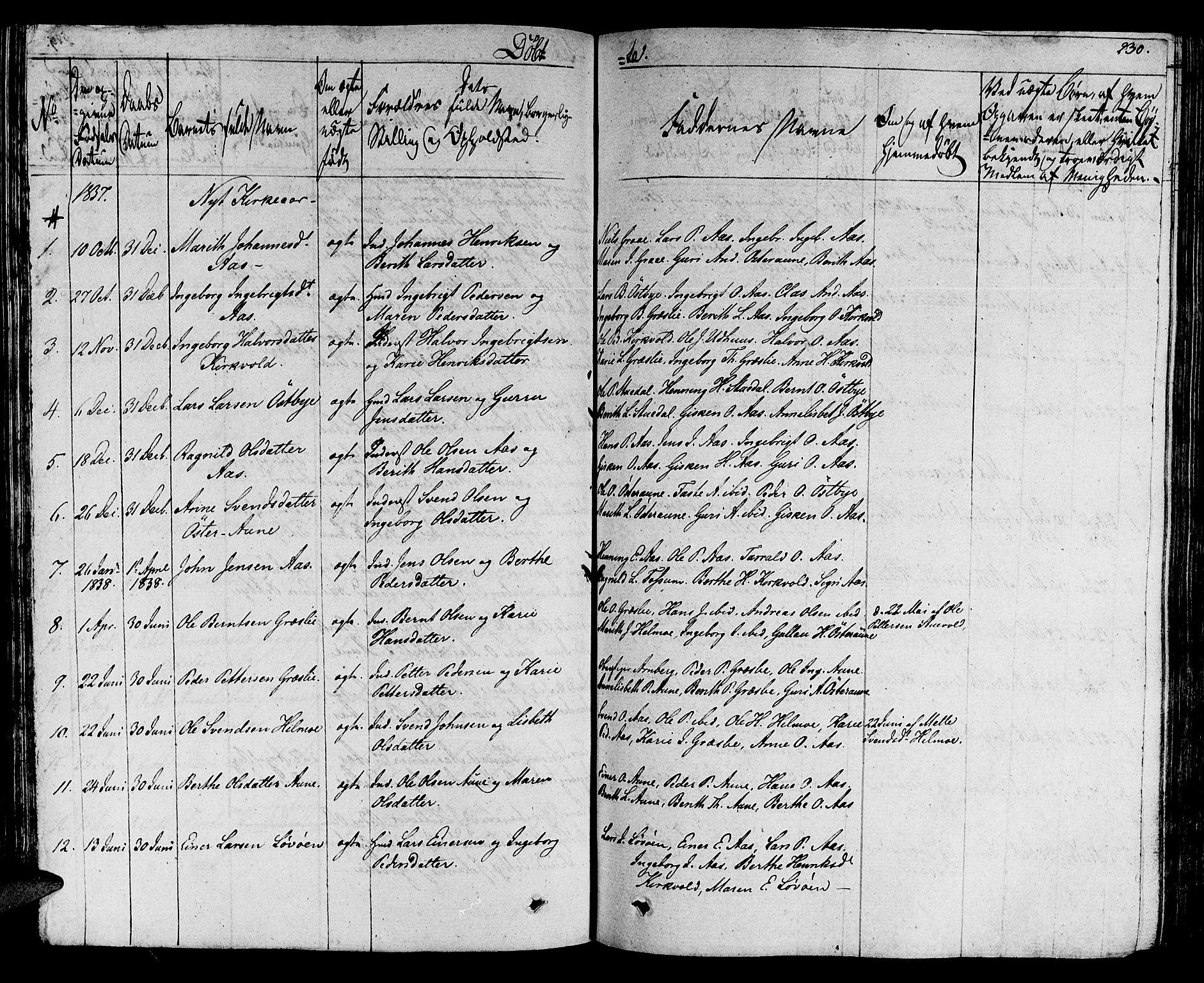 SAT, Ministerialprotokoller, klokkerbøker og fødselsregistre - Sør-Trøndelag, 695/L1144: Ministerialbok nr. 695A05 /2, 1824-1842, s. 230