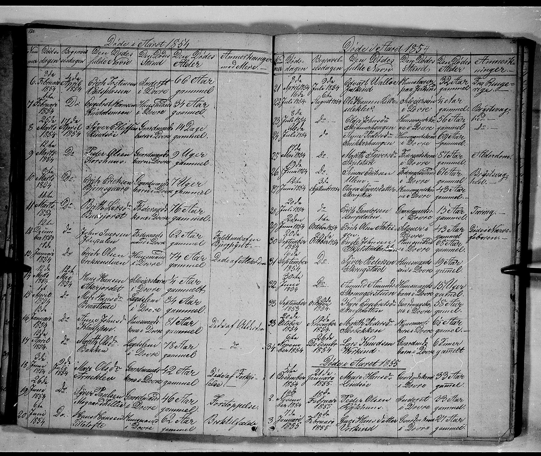 SAH, Lesja prestekontor, Klokkerbok nr. 3, 1842-1862, s. 120-121