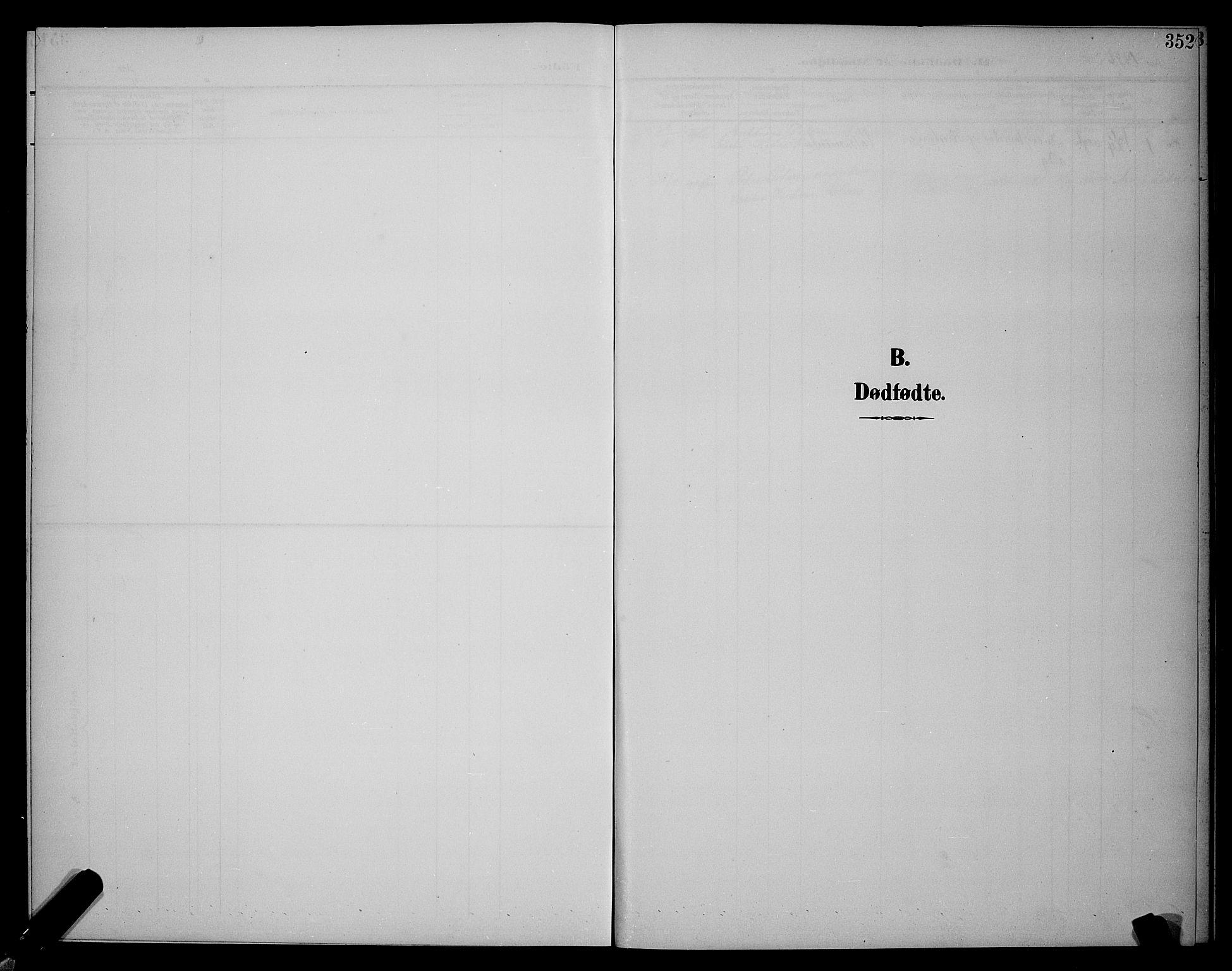SAT, Ministerialprotokoller, klokkerbøker og fødselsregistre - Sør-Trøndelag, 604/L0225: Klokkerbok nr. 604C08, 1895-1899, s. 352