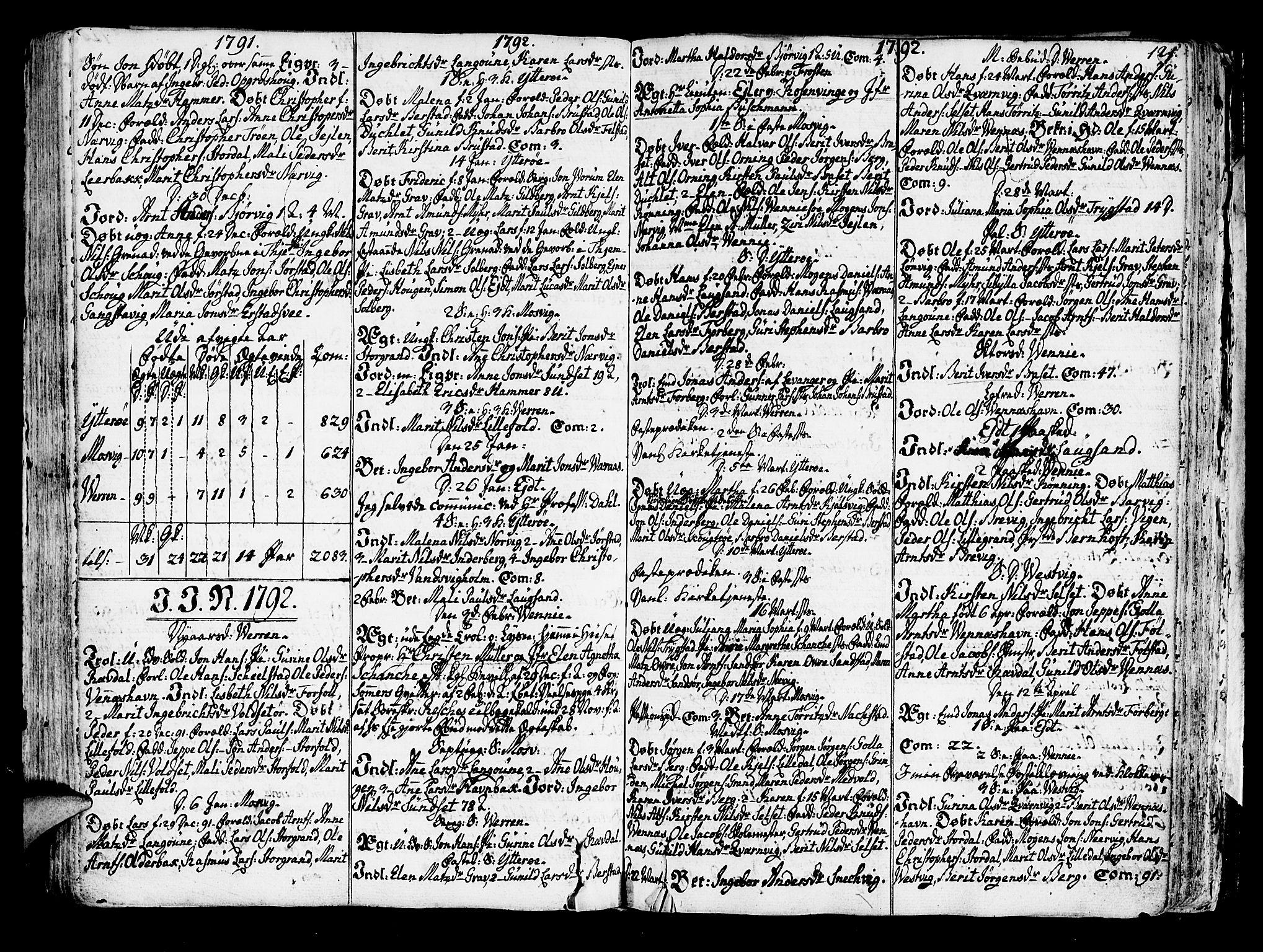 SAT, Ministerialprotokoller, klokkerbøker og fødselsregistre - Nord-Trøndelag, 722/L0216: Ministerialbok nr. 722A03, 1756-1816, s. 121