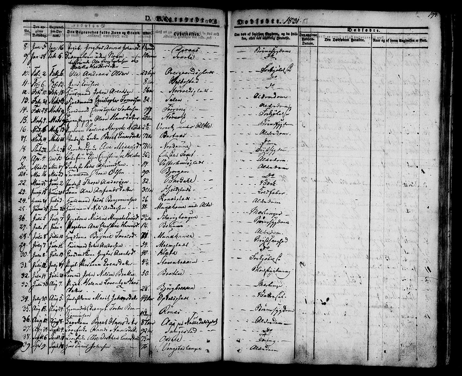 SAT, Ministerialprotokoller, klokkerbøker og fødselsregistre - Nord-Trøndelag, 741/L0390: Ministerialbok nr. 741A04, 1822-1836, s. 194