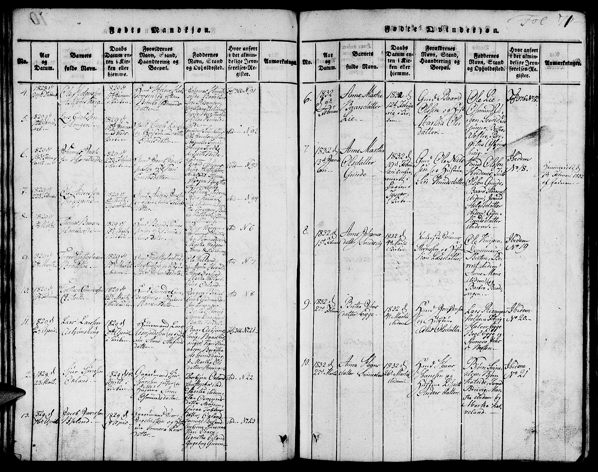 SAST, Skjold sokneprestkontor, H/Ha/Hab/L0001: Klokkerbok nr. B 1, 1815-1835, s. 71
