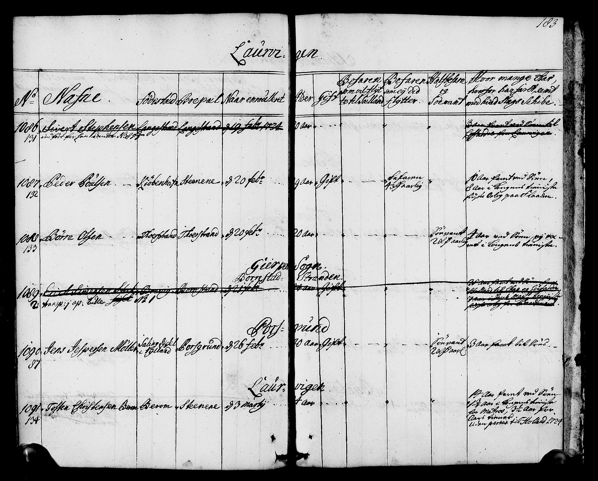 SAKO, Drammen innrulleringsdistrikt, F/Fa/L0002: Hovedrulle, 1723-1726, s. 184