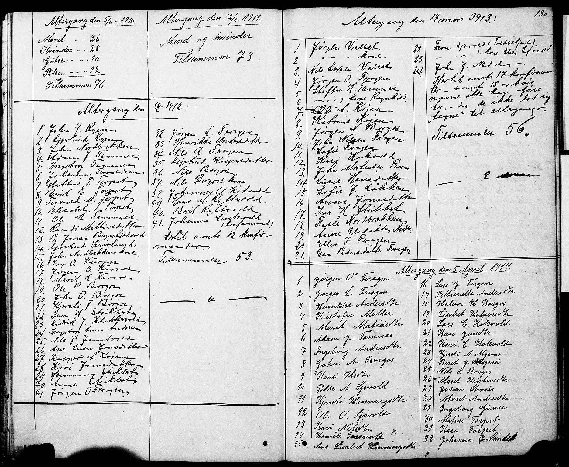 SAT, Ministerialprotokoller, klokkerbøker og fødselsregistre - Sør-Trøndelag, 683/L0949: Klokkerbok nr. 683C01, 1880-1896, s. 130