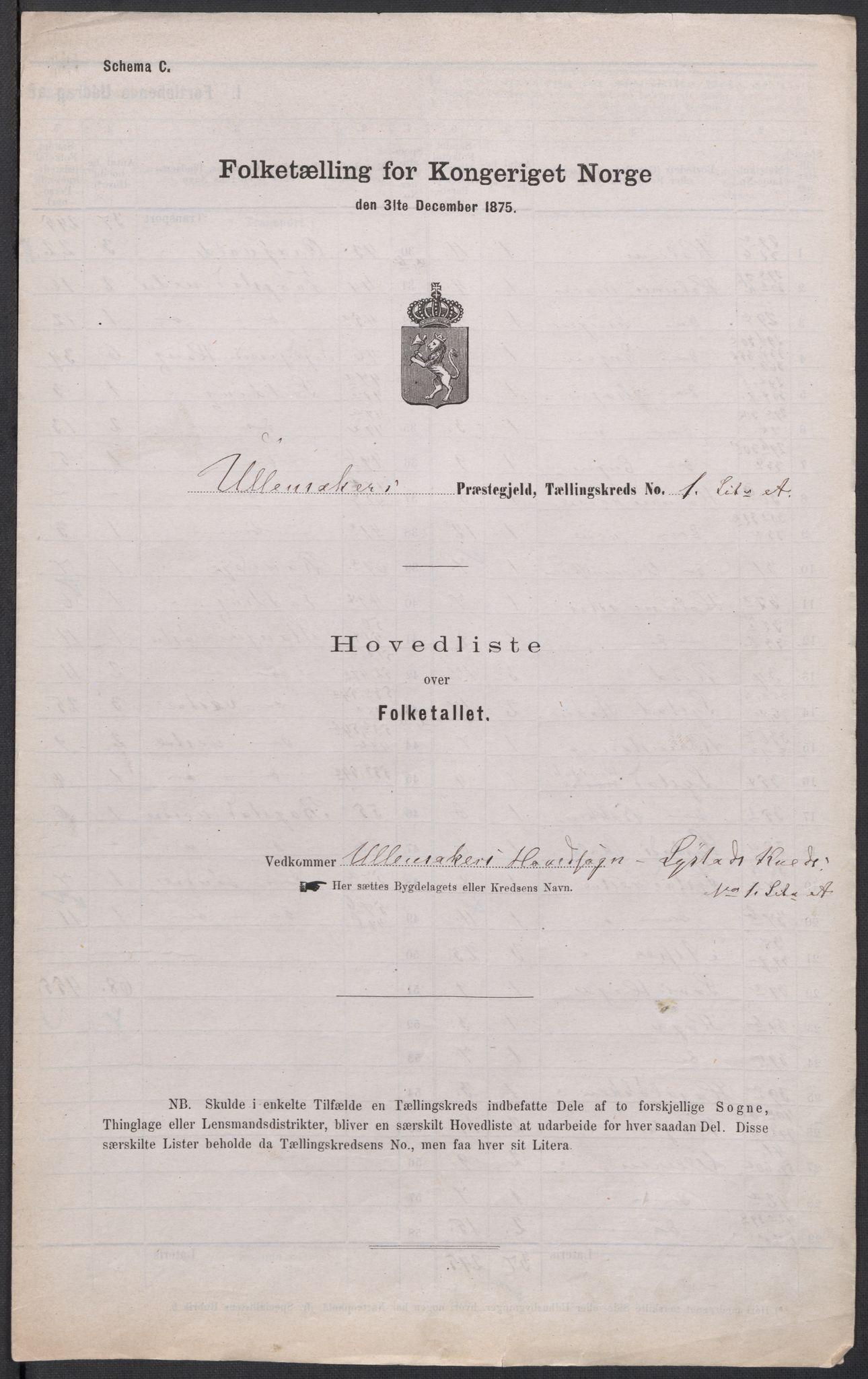 RA, Folketelling 1875 for 0235P Ullensaker prestegjeld, 1875, s. 1