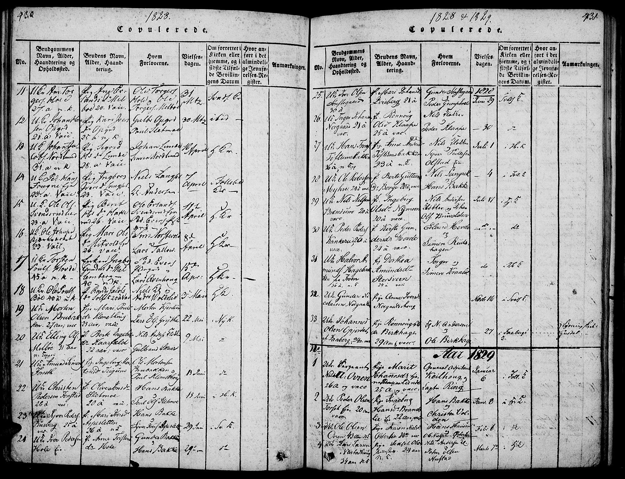 SAH, Gausdal prestekontor, Ministerialbok nr. 5, 1817-1829, s. 430-431