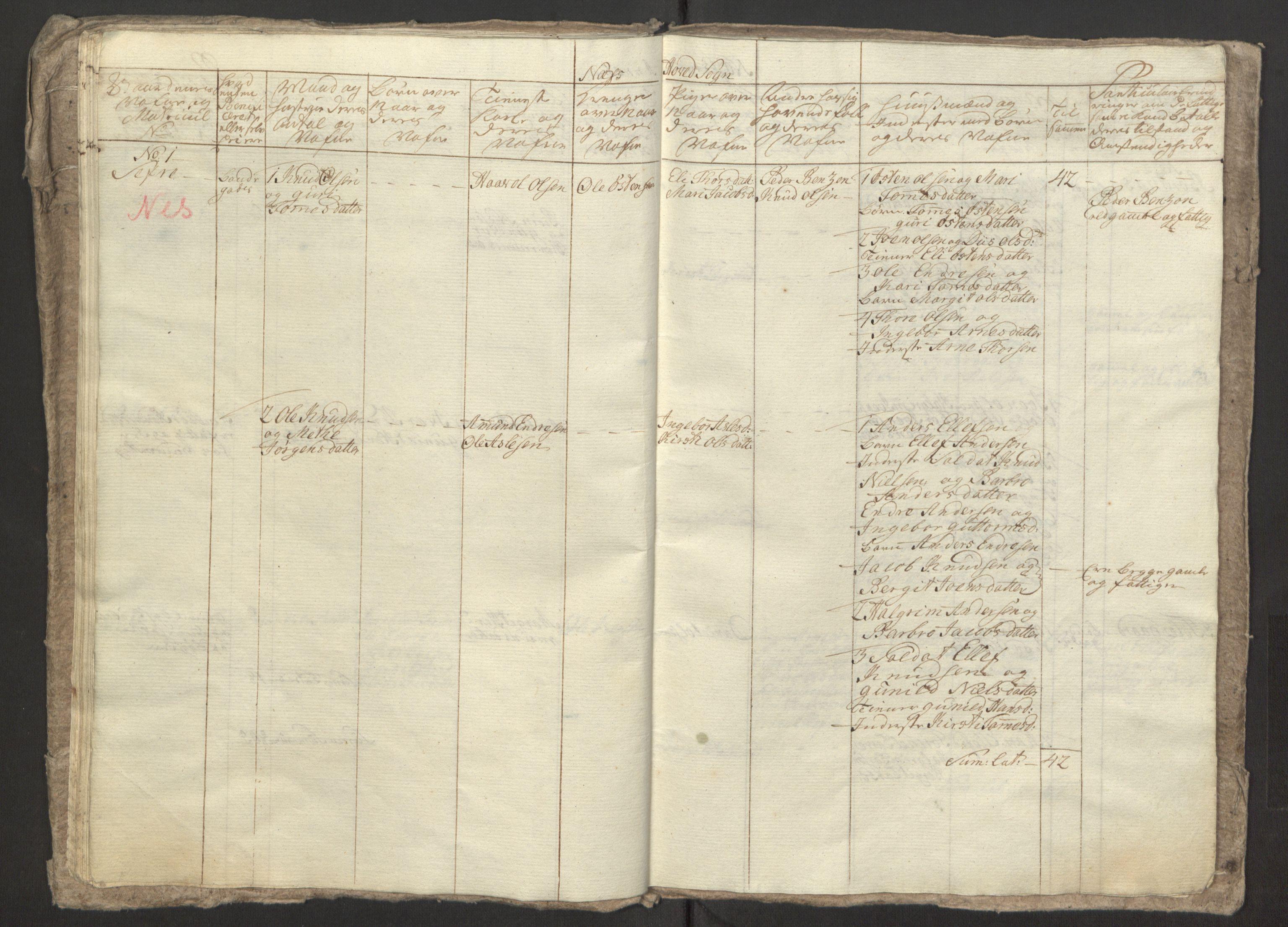 RA, Rentekammeret inntil 1814, Reviderte regnskaper, Fogderegnskap, R23/L1565: Ekstraskatten Ringerike og Hallingdal, 1762-1763, s. 157
