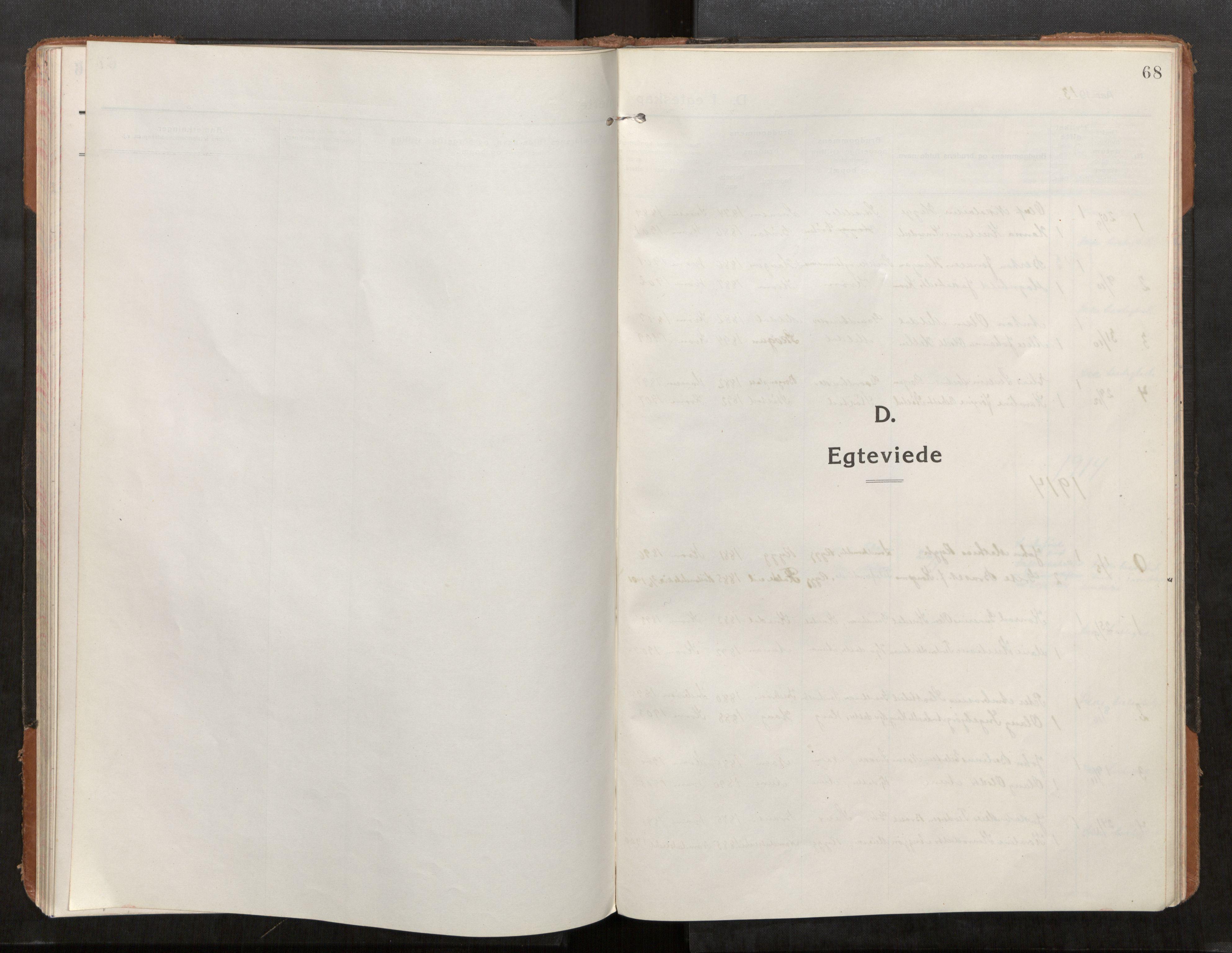 SAT, Stod sokneprestkontor, I/I1/I1a/L0004: Ministerialbok nr. 4, 1913-1933, s. 68