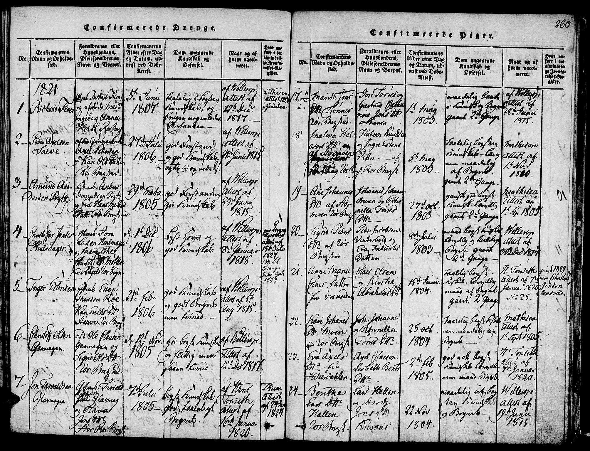 SAT, Ministerialprotokoller, klokkerbøker og fødselsregistre - Sør-Trøndelag, 681/L0929: Ministerialbok nr. 681A07, 1817-1828, s. 260