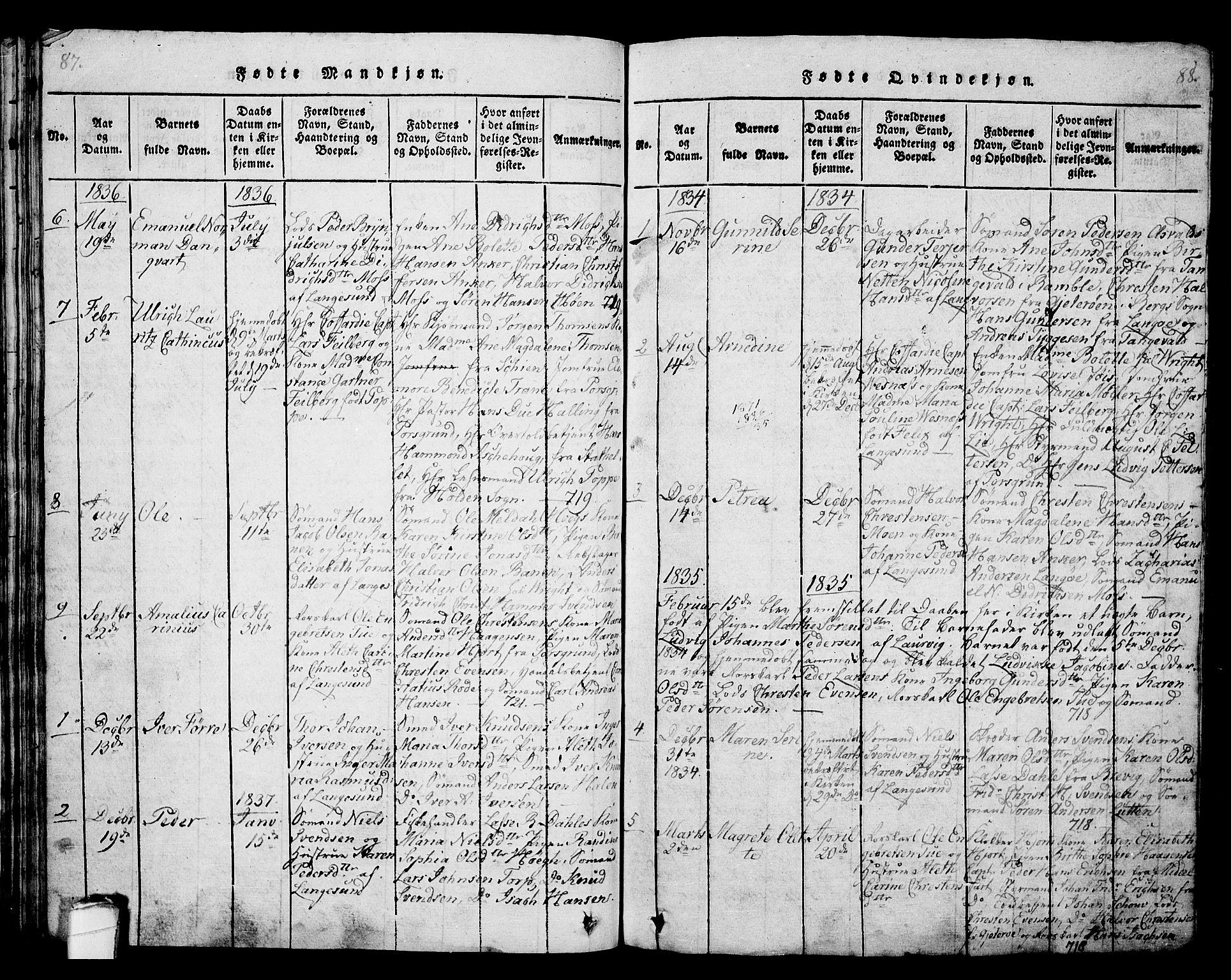 SAKO, Langesund kirkebøker, G/Ga/L0003: Klokkerbok nr. 3, 1815-1858, s. 87-88