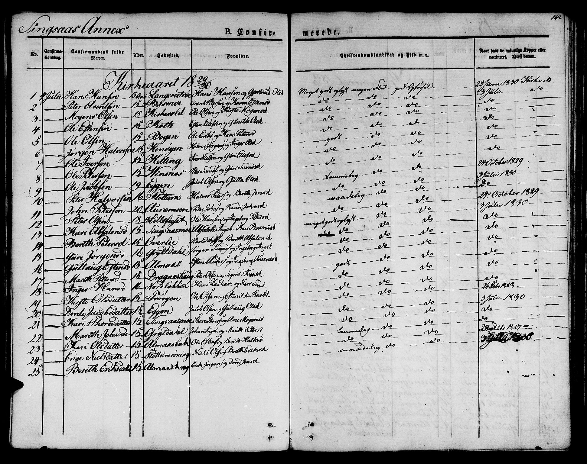 SAT, Ministerialprotokoller, klokkerbøker og fødselsregistre - Sør-Trøndelag, 685/L0958: Ministerialbok nr. 685A04 /2, 1829-1845, s. 162