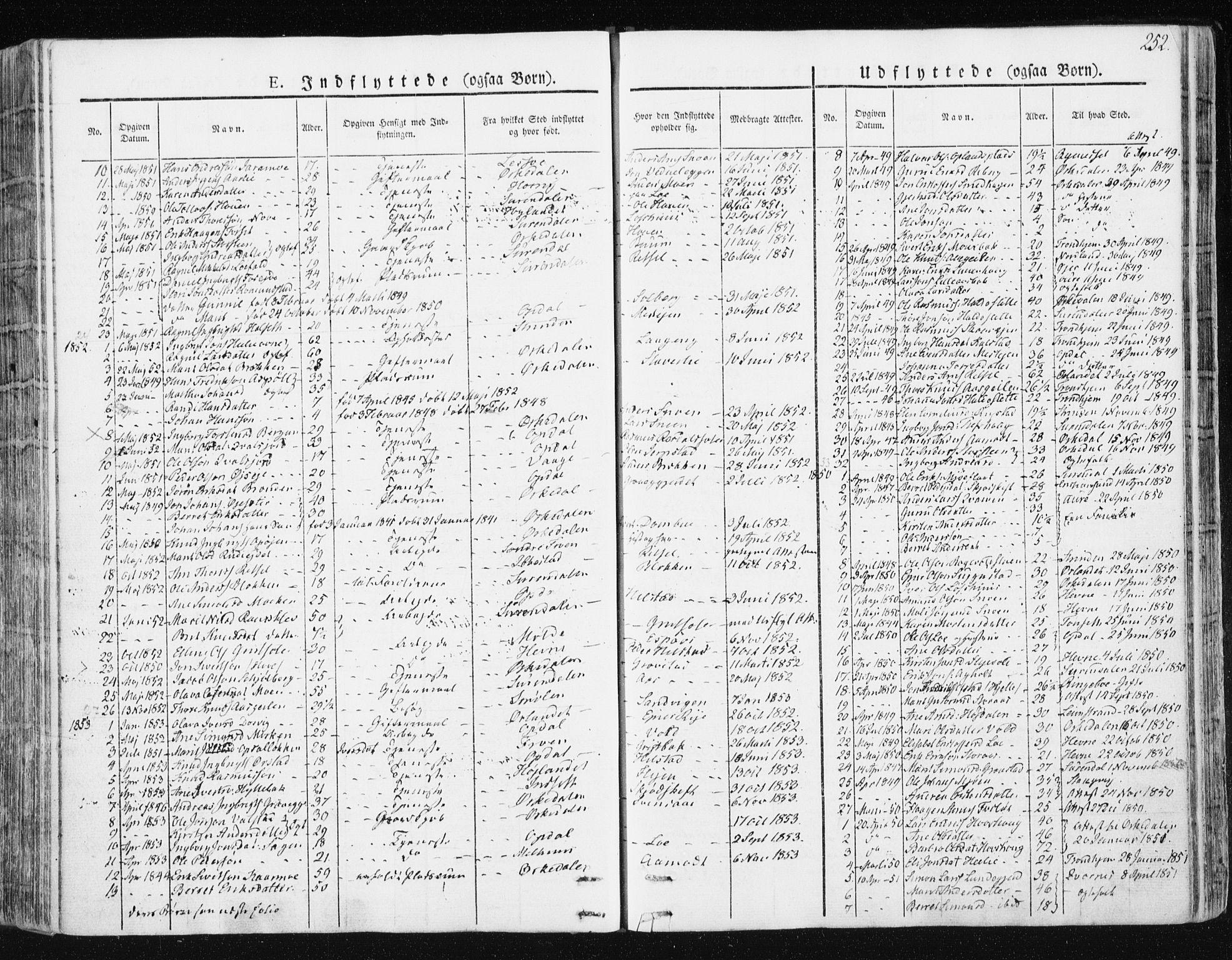 SAT, Ministerialprotokoller, klokkerbøker og fødselsregistre - Sør-Trøndelag, 672/L0855: Ministerialbok nr. 672A07, 1829-1860, s. 252