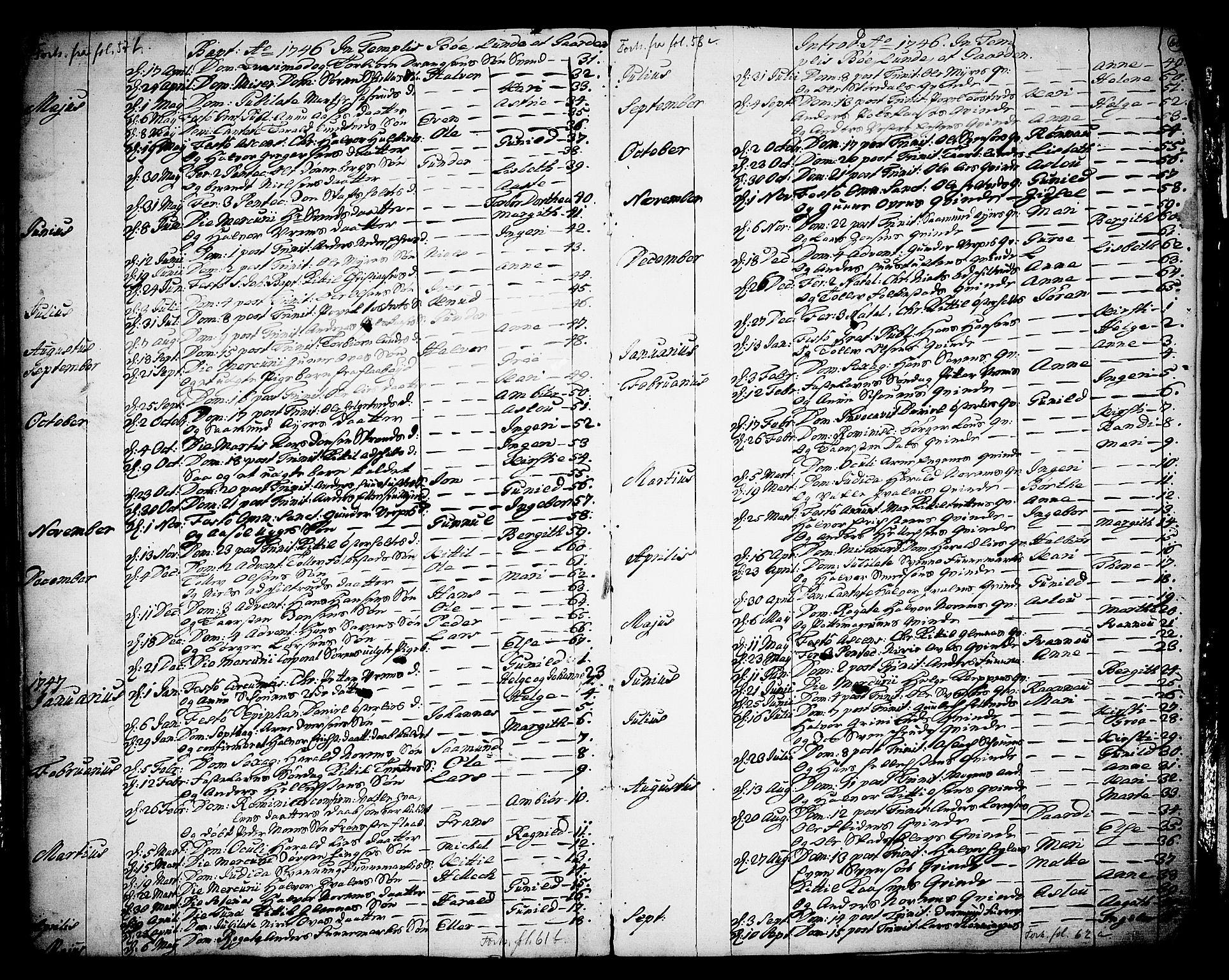 SAKO, Bø kirkebøker, F/Fa/L0003: Ministerialbok nr. 3, 1733-1748, s. 60