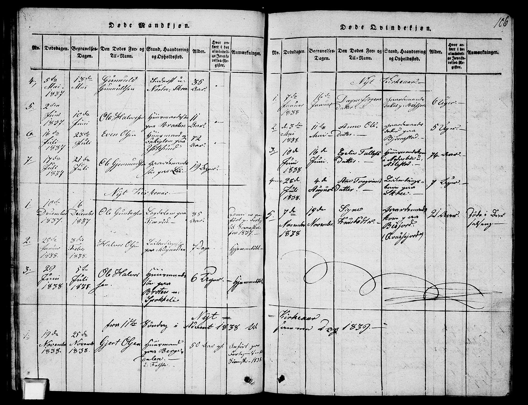SAKO, Fyresdal kirkebøker, G/Ga/L0003: Klokkerbok nr. I 3, 1815-1863, s. 106