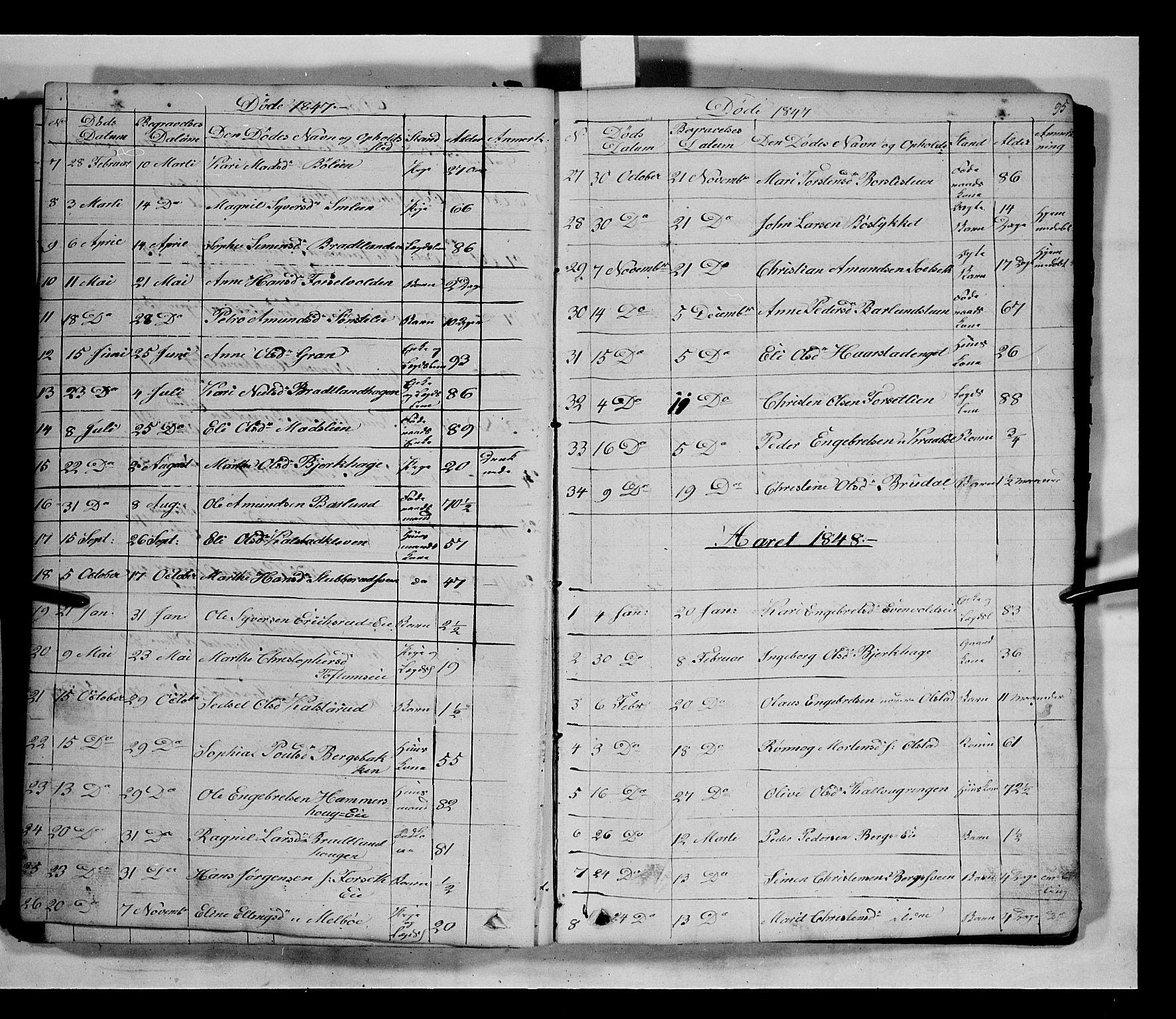 SAH, Gausdal prestekontor, Klokkerbok nr. 5, 1846-1867, s. 95