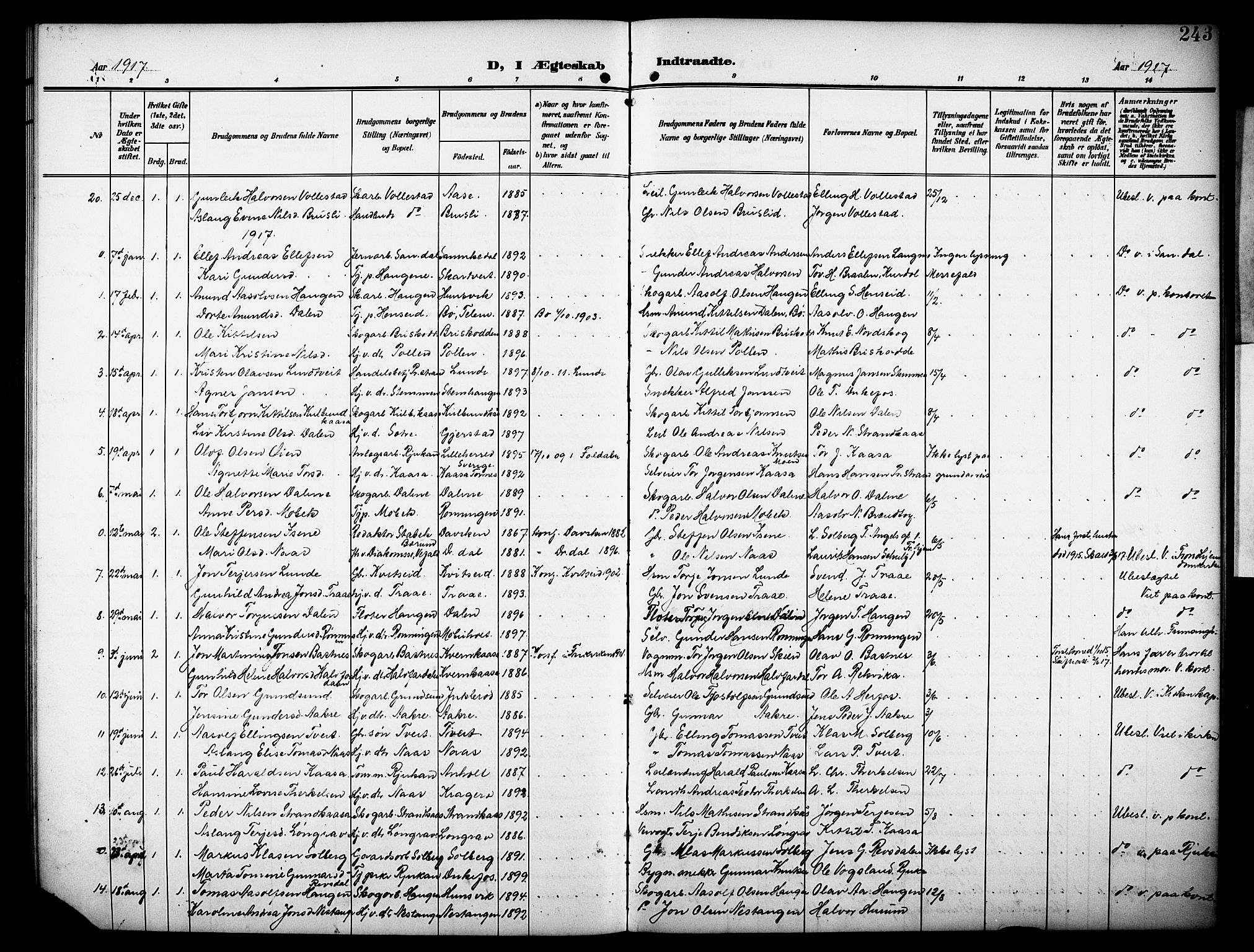 SAKO, Drangedal kirkebøker, G/Ga/L0004: Klokkerbok nr. I 4, 1901-1933, s. 243