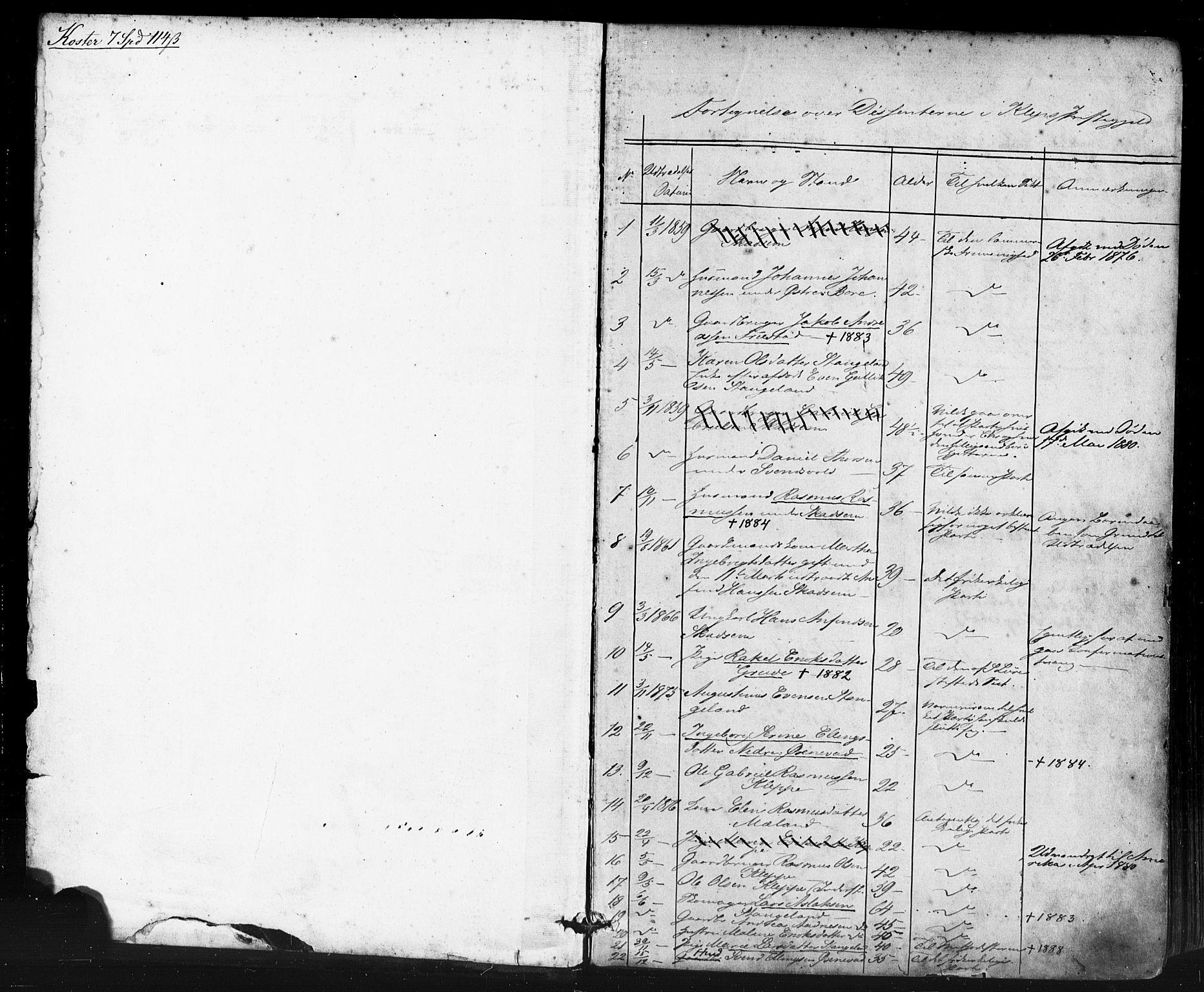 SAST, Klepp sokneprestkontor, 30BA/L0006: Ministerialbok nr. A 6, 1871-1885