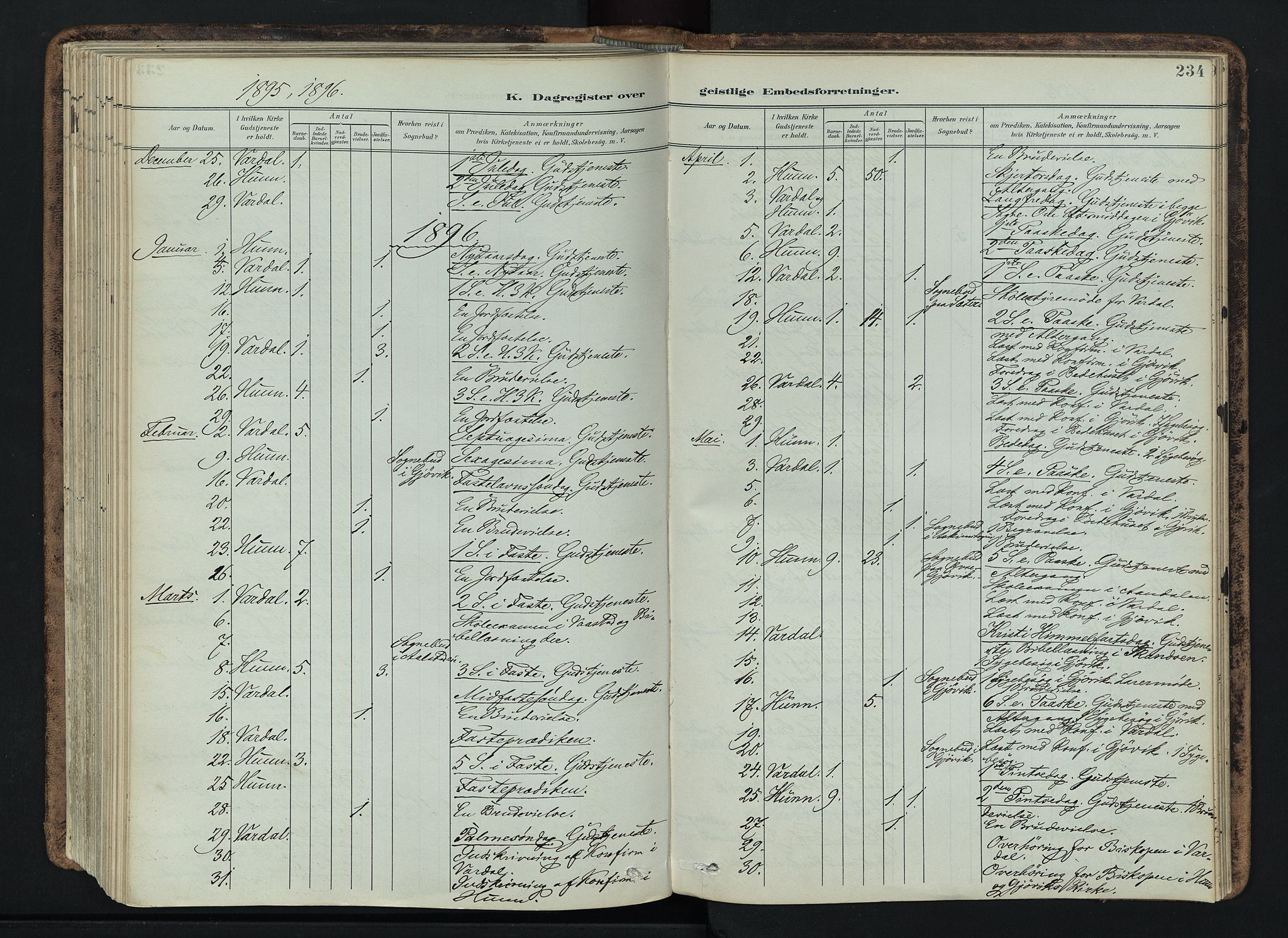 SAH, Vardal prestekontor, H/Ha/Haa/L0019: Ministerialbok nr. 19, 1893-1907, s. 234