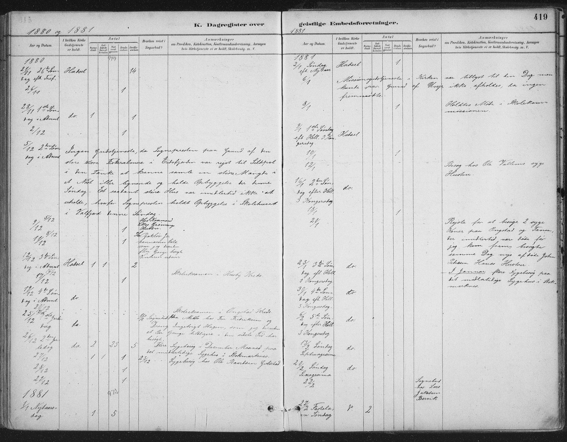 SAT, Ministerialprotokoller, klokkerbøker og fødselsregistre - Nordland, 888/L1244: Ministerialbok nr. 888A10, 1880-1890, s. 419