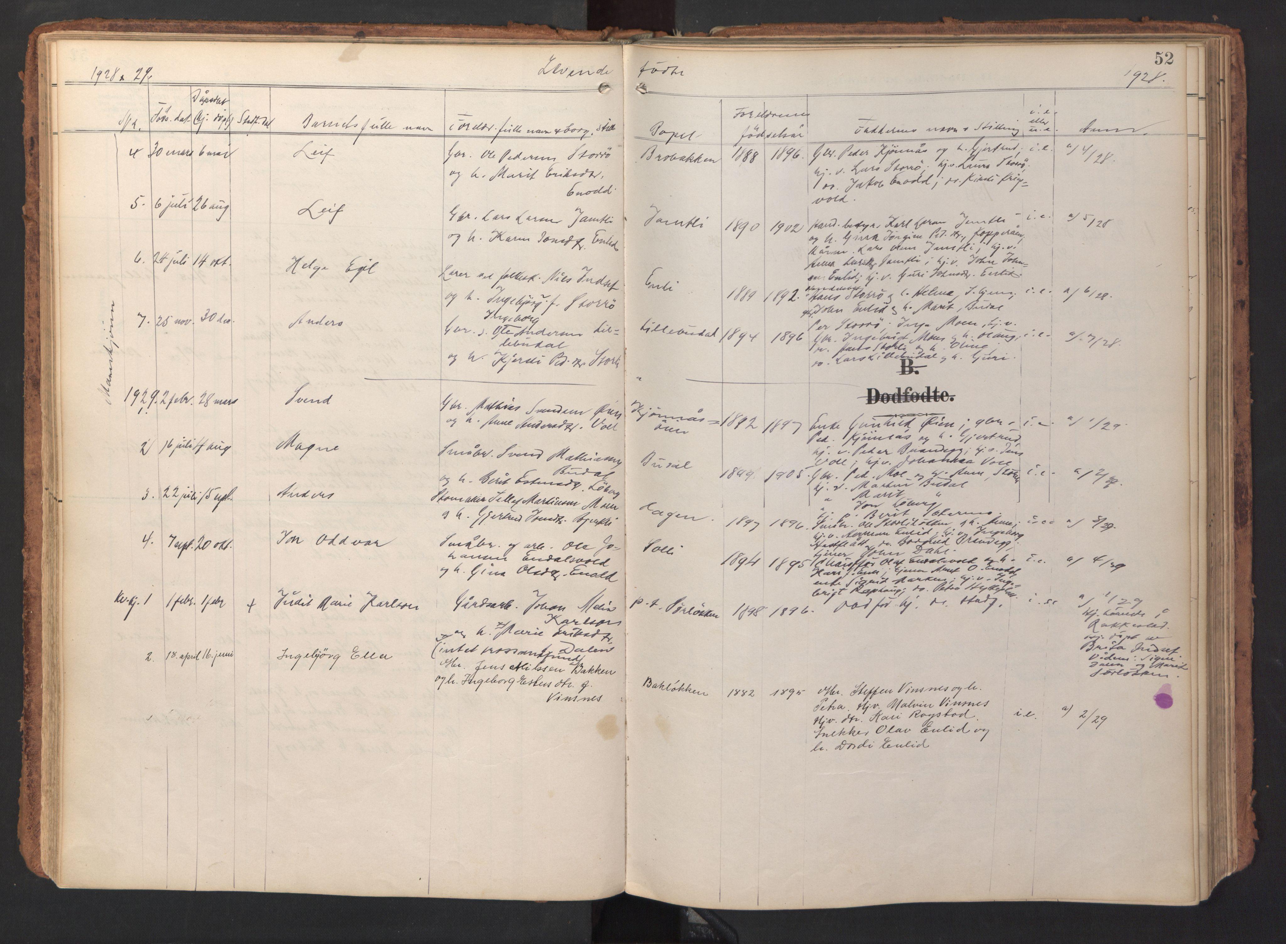 SAT, Ministerialprotokoller, klokkerbøker og fødselsregistre - Sør-Trøndelag, 690/L1050: Ministerialbok nr. 690A01, 1889-1929, s. 52