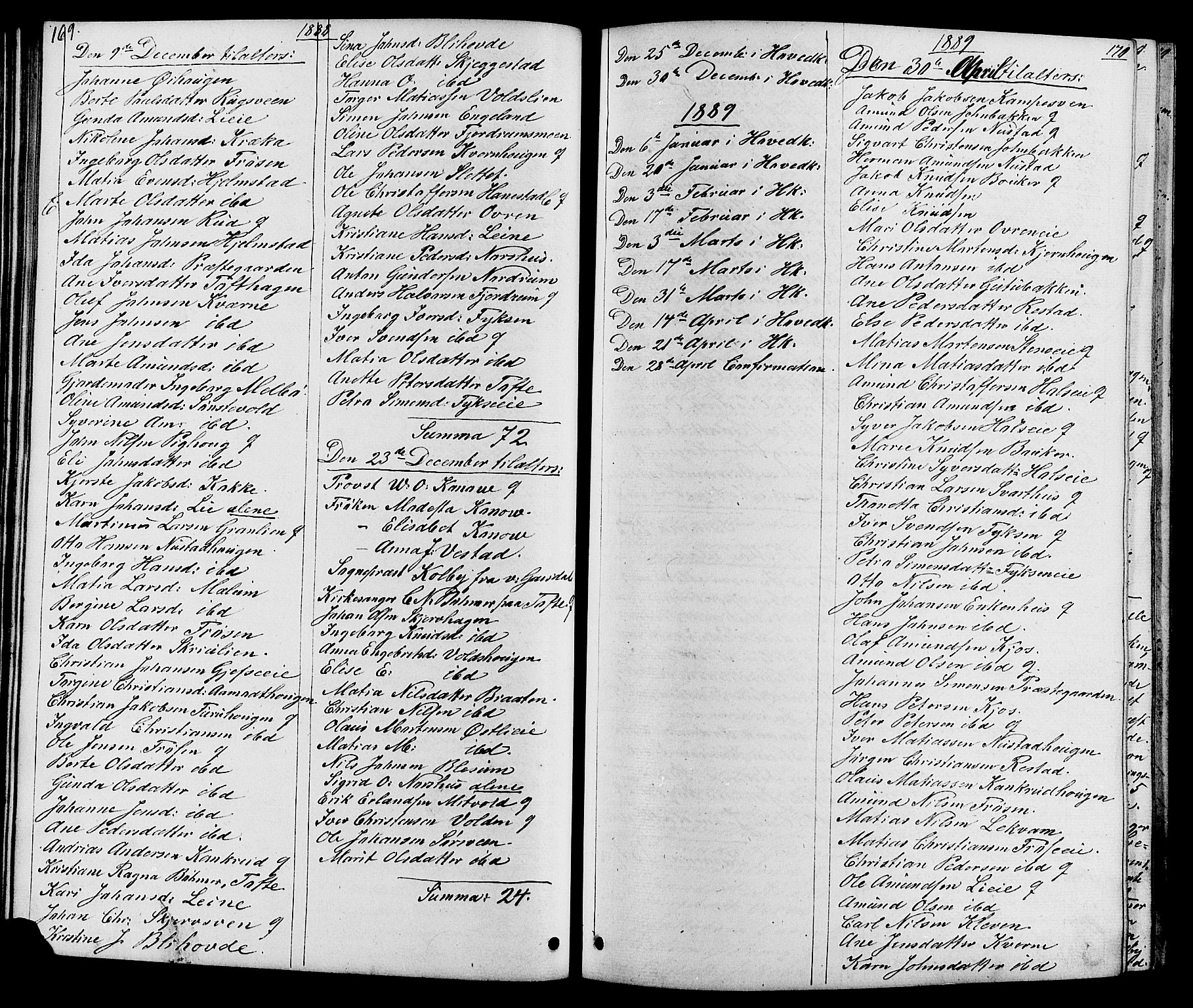 SAH, Østre Gausdal prestekontor, Klokkerbok nr. 1, 1863-1893, s. 169-170