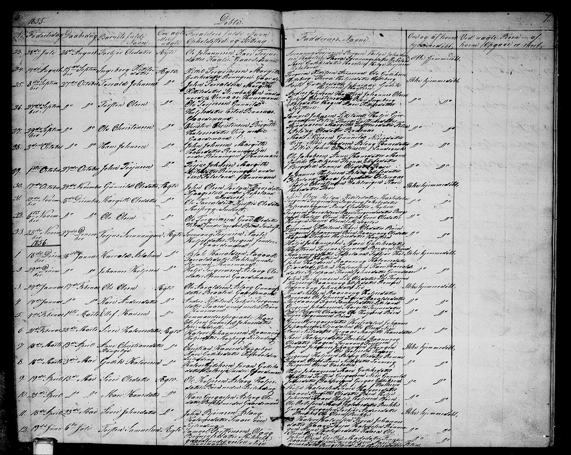 SAKO, Gransherad kirkebøker, G/Ga/L0002: Klokkerbok nr. I 2, 1854-1886, s. 6-7