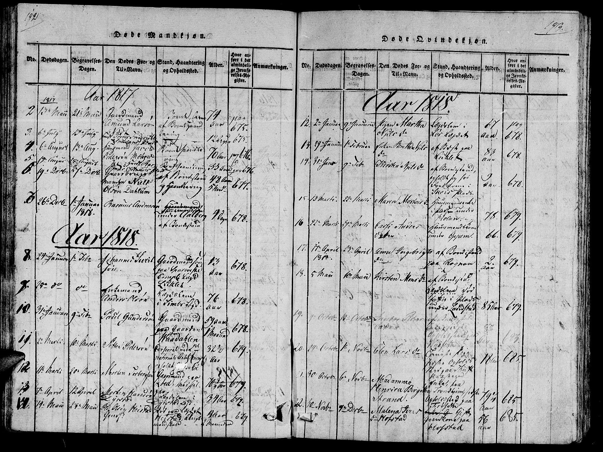 SAT, Ministerialprotokoller, klokkerbøker og fødselsregistre - Nord-Trøndelag, 735/L0333: Ministerialbok nr. 735A04 /1, 1816-1824, s. 192-193
