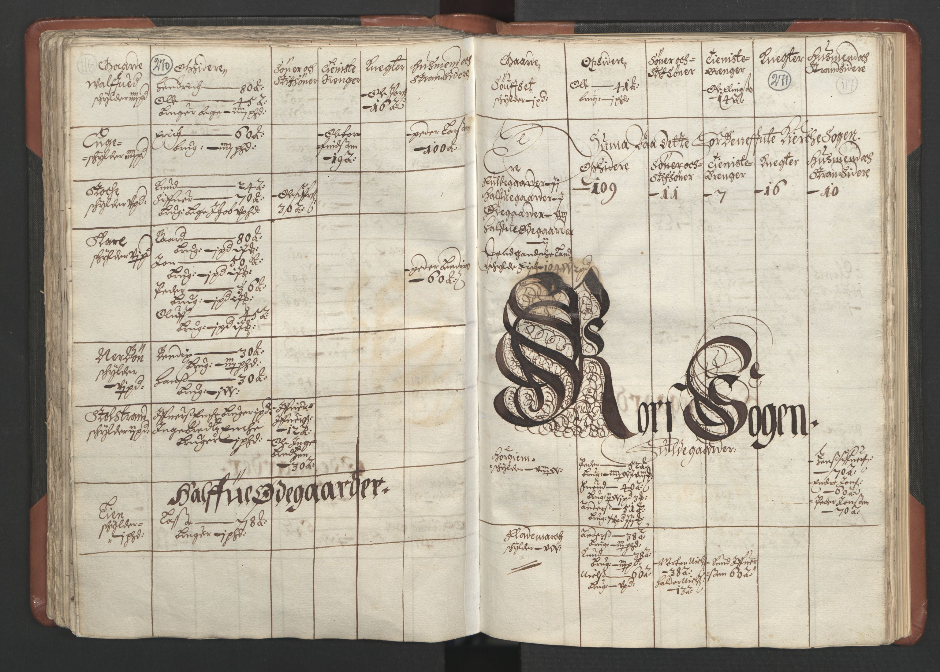 RA, Fogdenes og sorenskrivernes manntall 1664-1666, nr. 16: Romsdal fogderi og Sunnmøre fogderi, 1664-1665, s. 270-271