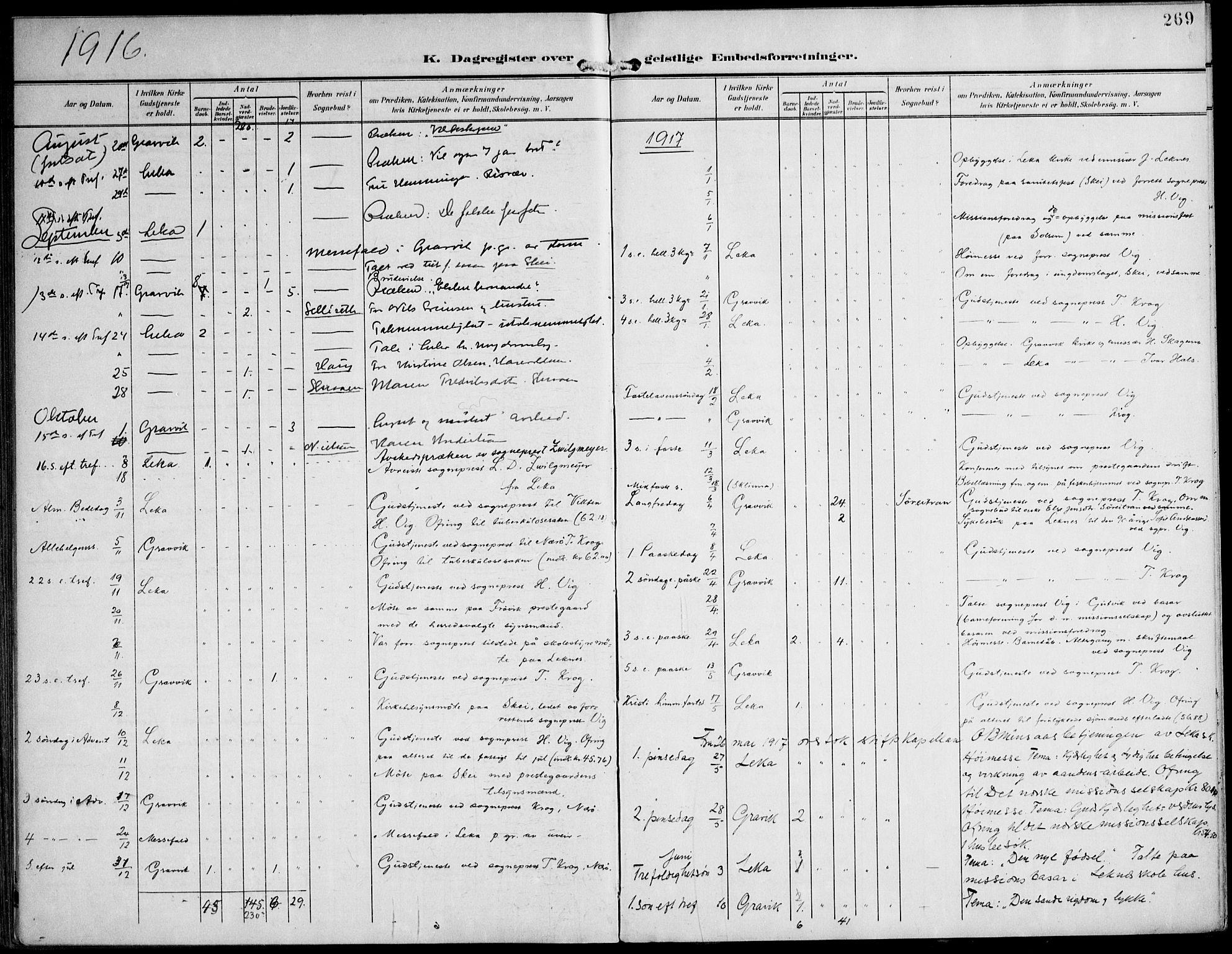 SAT, Ministerialprotokoller, klokkerbøker og fødselsregistre - Nord-Trøndelag, 788/L0698: Ministerialbok nr. 788A05, 1902-1921, s. 269