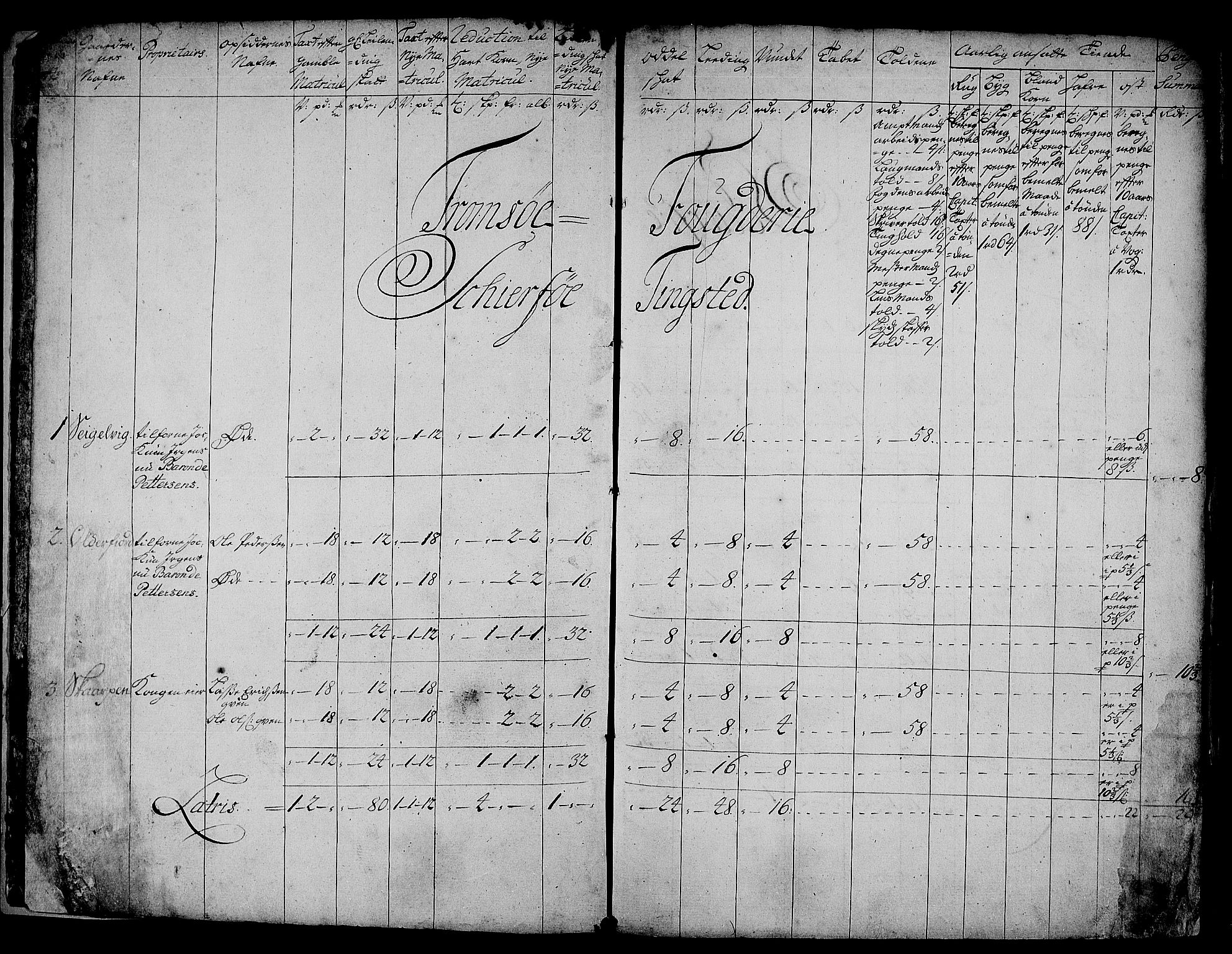 RA, Rentekammeret inntil 1814, Realistisk ordnet avdeling, N/Nb/Nbf/L0181: Troms matrikkelprotokoll, 1723, s. 1b-2a