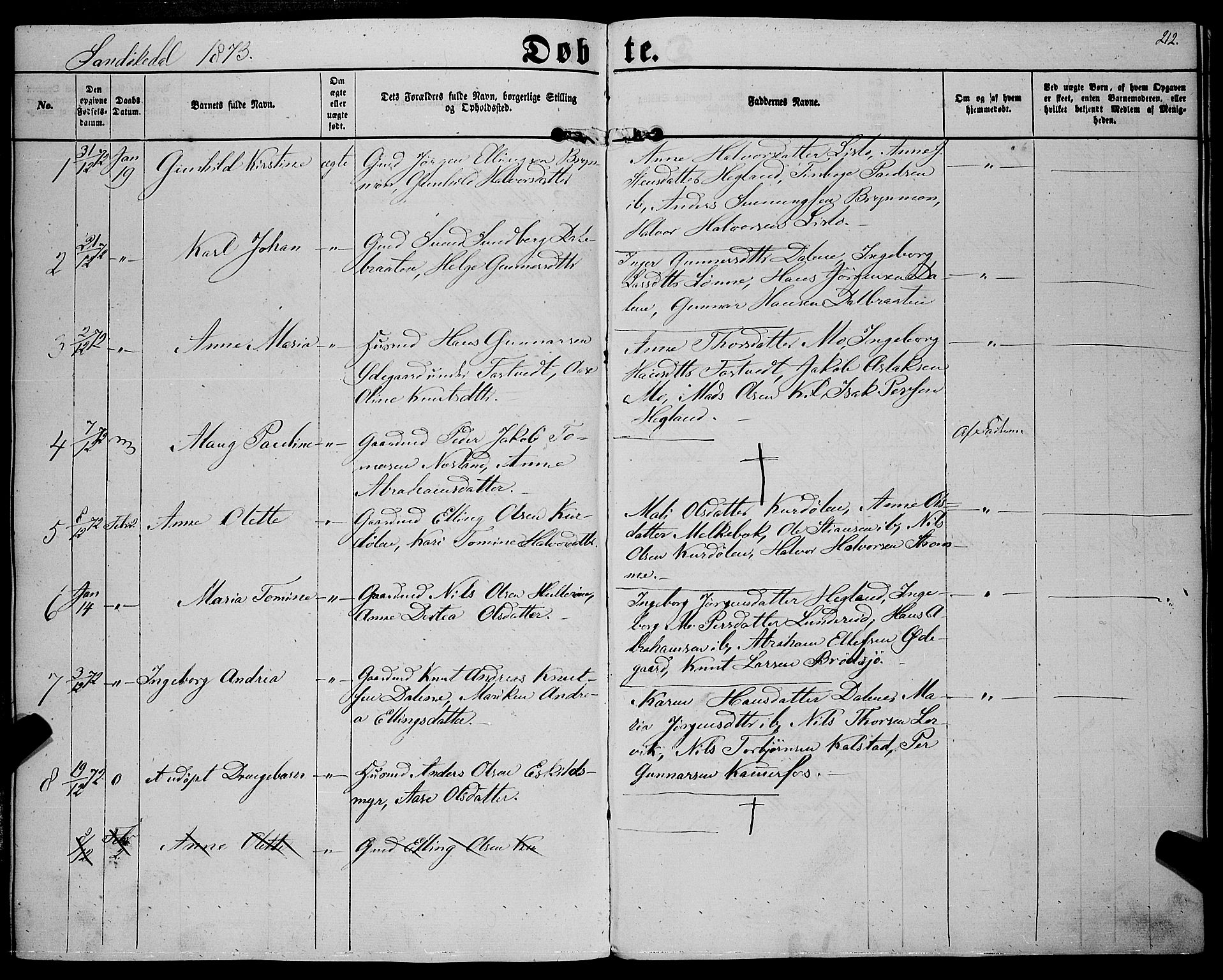 SAKO, Sannidal kirkebøker, F/Fa/L0011: Ministerialbok nr. 11, 1863-1873, s. 212
