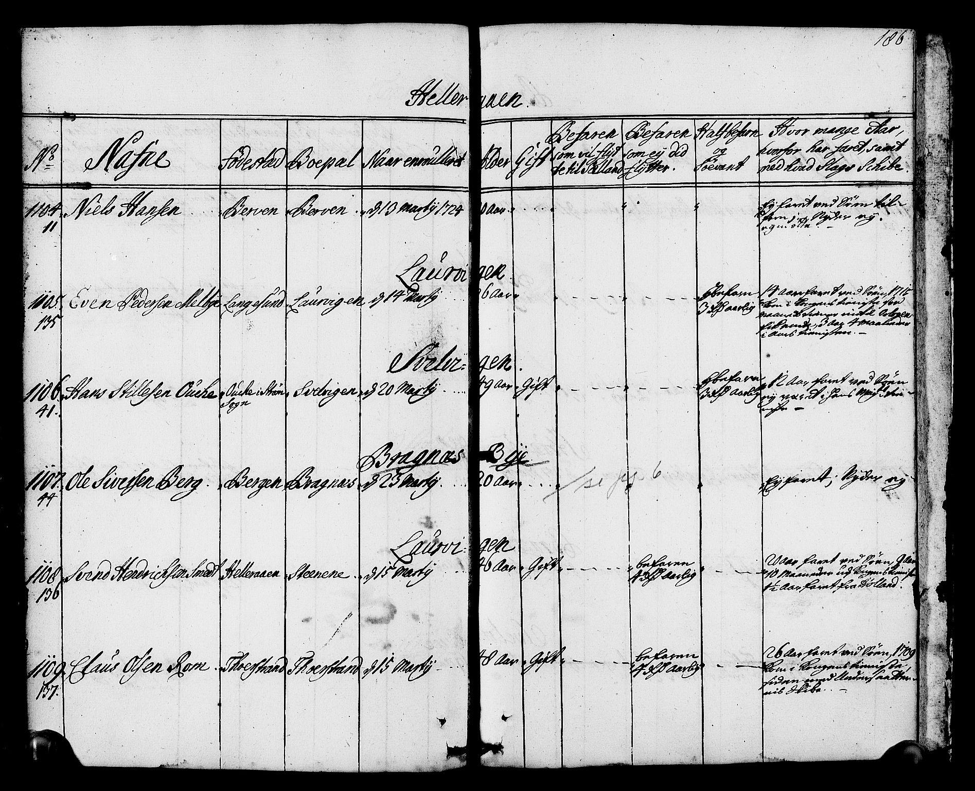 SAKO, Drammen innrulleringsdistrikt, F/Fa/L0002: Hovedrulle, 1723-1726, s. 187