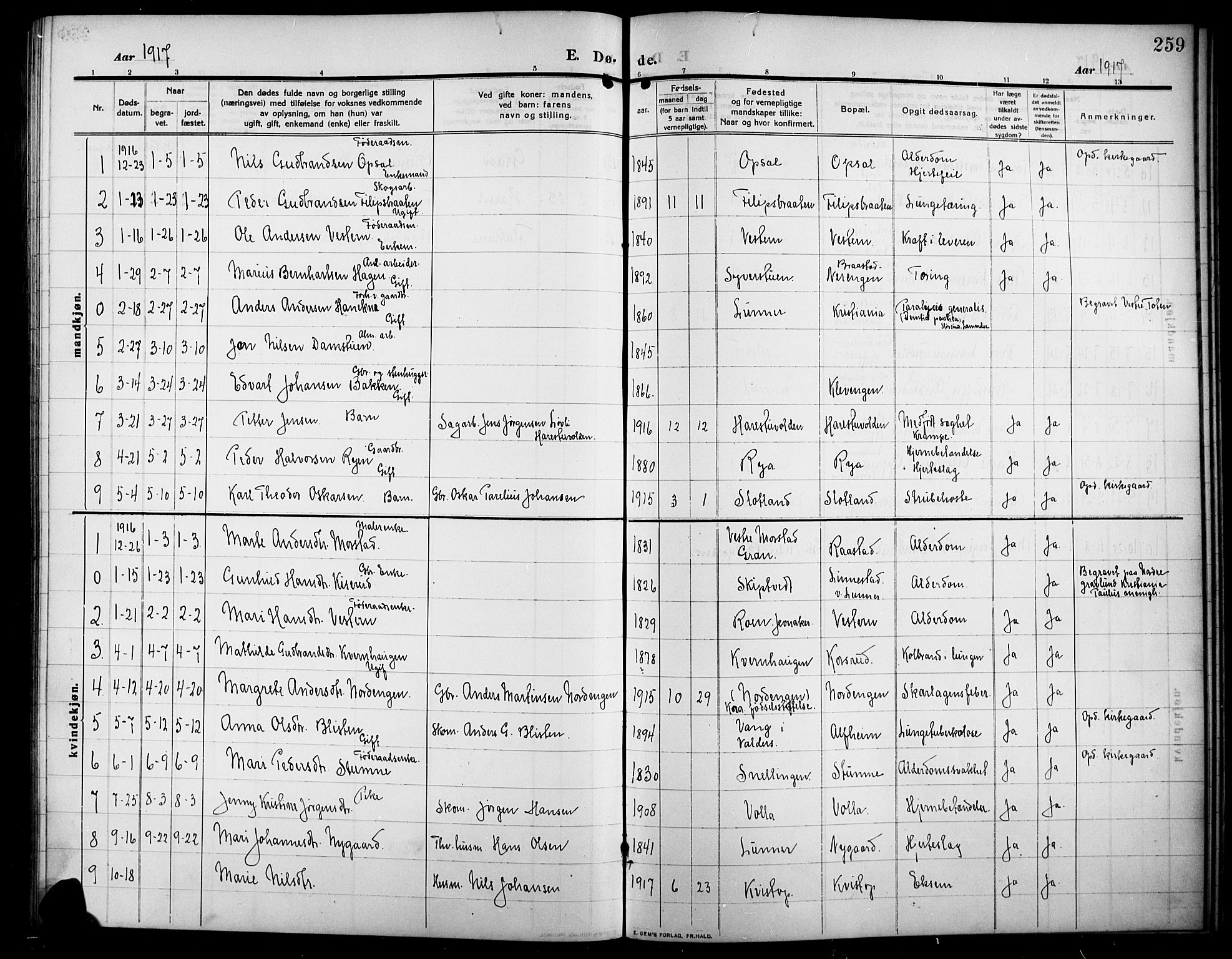 SAH, Lunner prestekontor, H/Ha/Hab/L0001: Klokkerbok nr. 1, 1909-1922, s. 259