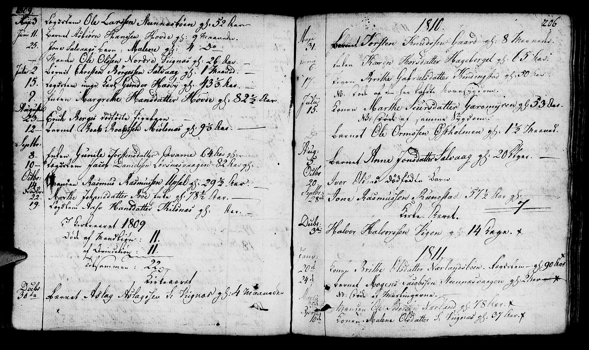 SAST, Finnøy sokneprestkontor, H/Ha/Haa/L0005: Ministerialbok nr. A 5, 1773-1816, s. 206