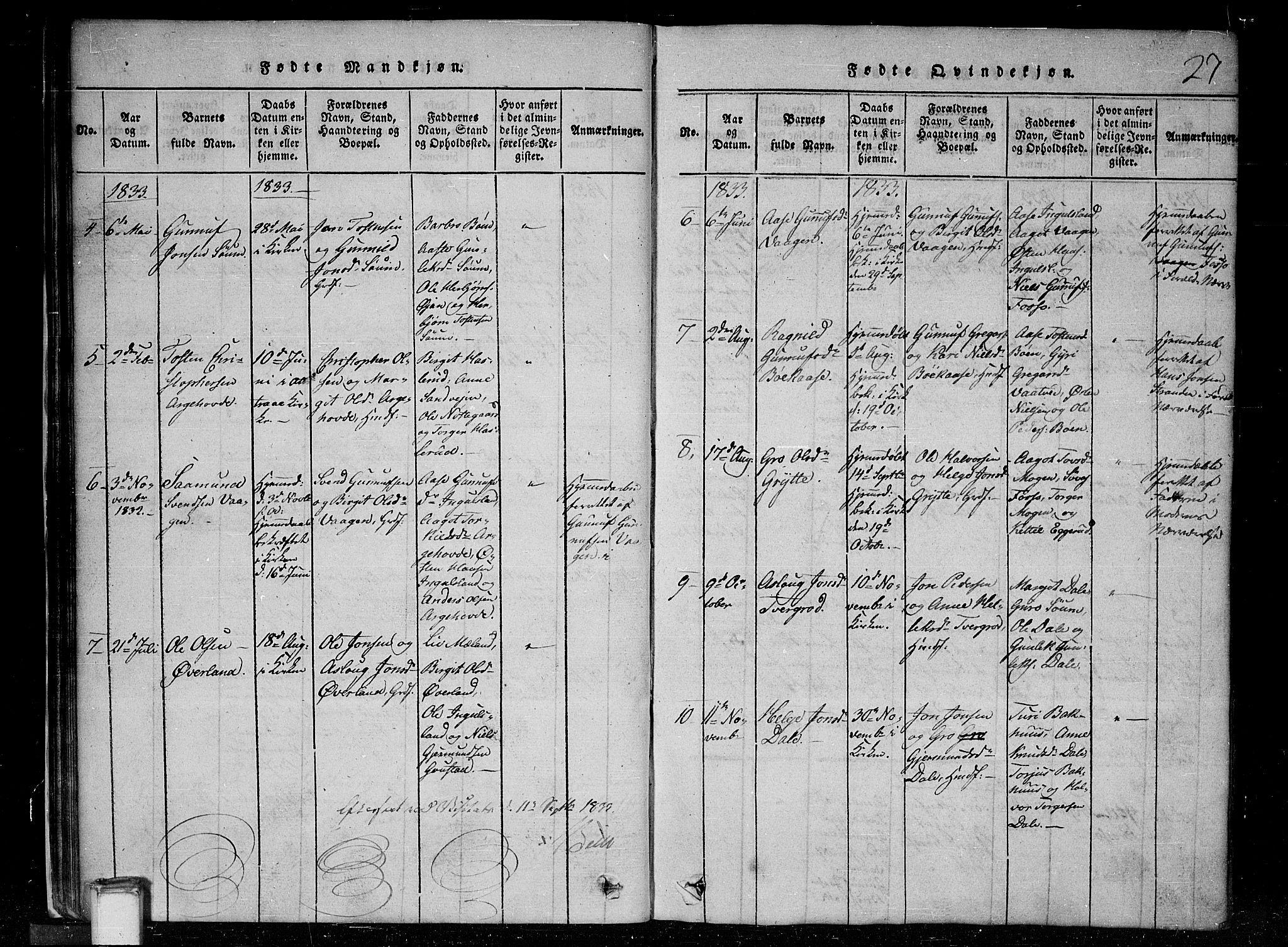 SAKO, Tinn kirkebøker, G/Gc/L0001: Klokkerbok nr. III 1, 1815-1879, s. 27