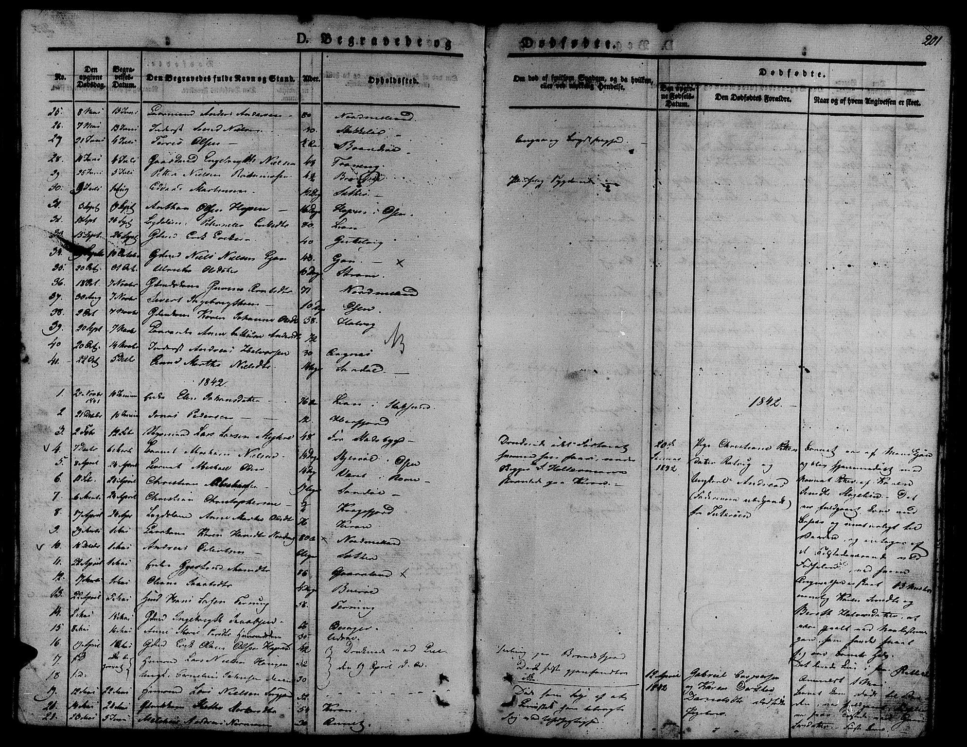 SAT, Ministerialprotokoller, klokkerbøker og fødselsregistre - Sør-Trøndelag, 657/L0703: Ministerialbok nr. 657A04, 1831-1846, s. 201