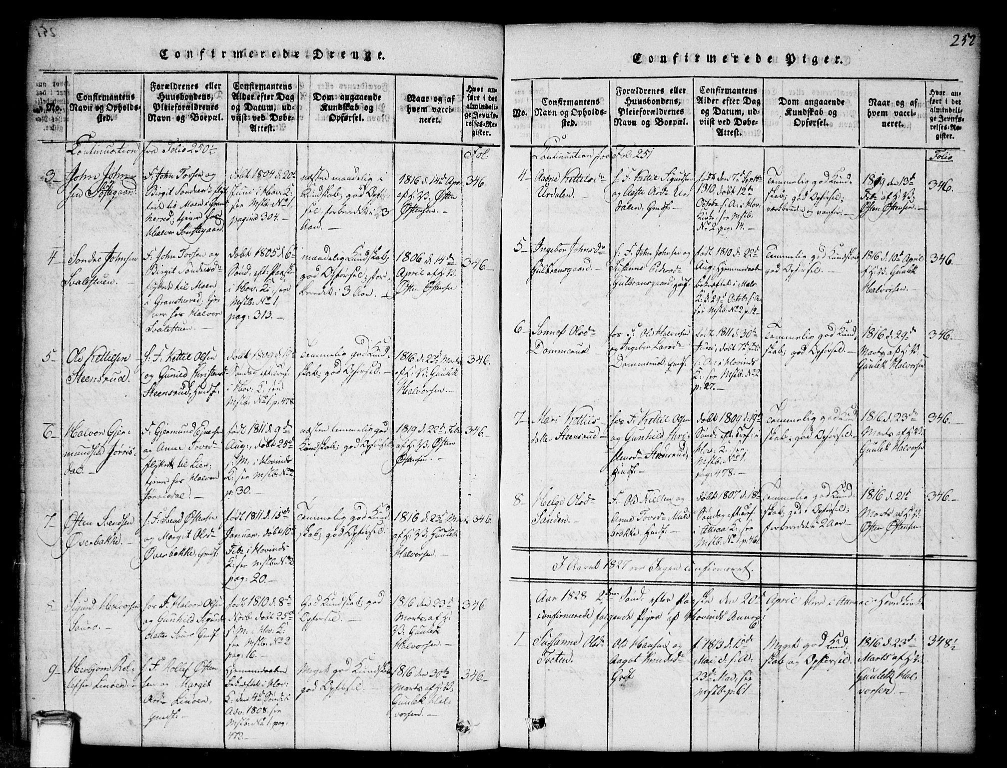 SAKO, Gransherad kirkebøker, G/Gb/L0001: Klokkerbok nr. II 1, 1815-1860, s. 252