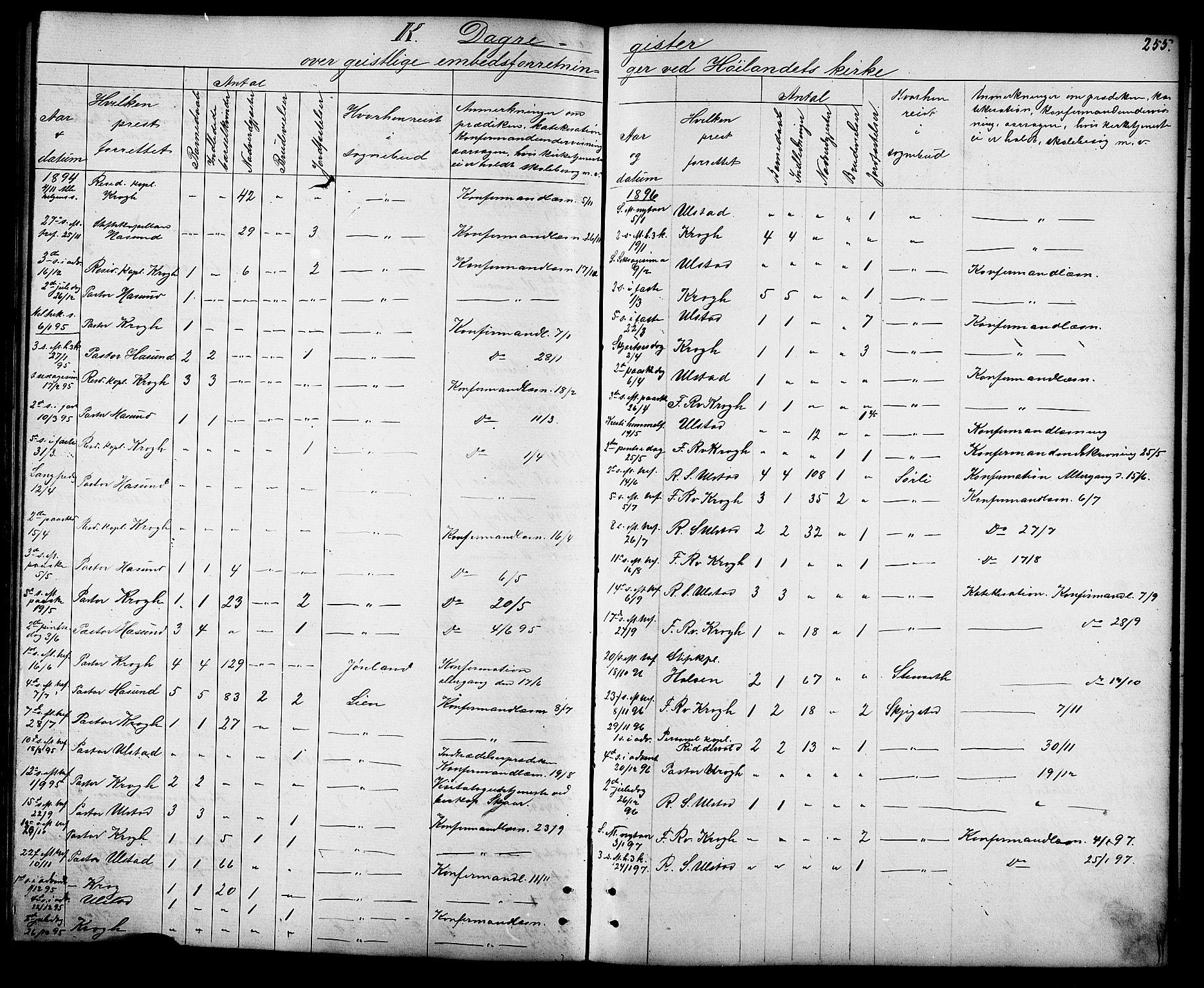 SAT, Ministerialprotokoller, klokkerbøker og fødselsregistre - Sør-Trøndelag, 694/L1132: Klokkerbok nr. 694C04, 1887-1914, s. 255